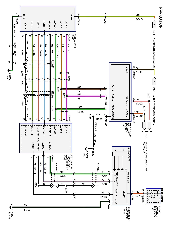 2005 ford Explorer Wiring Diagram ford Explorer Starter Wiring Of 2005 ford Explorer Wiring Diagram