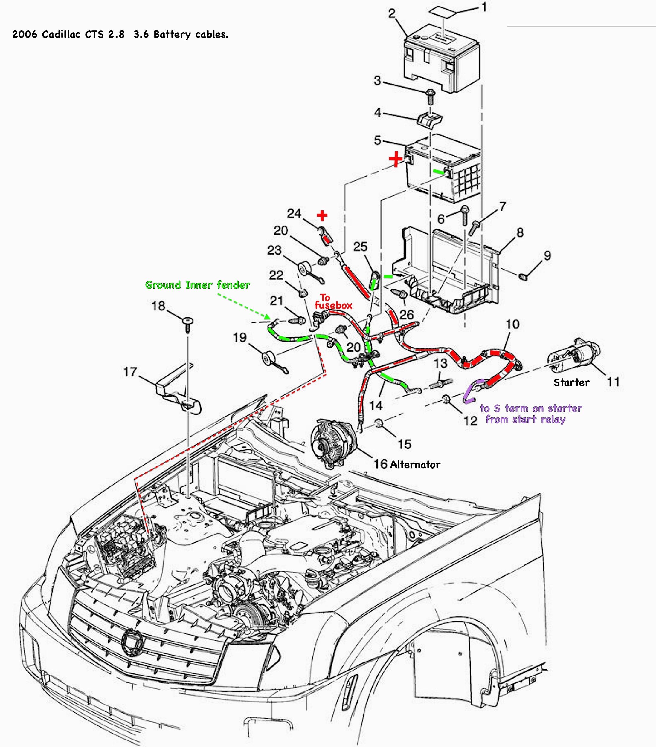 2005 Saturn Ion Engine Diagram 2006 Saturn Relay Engine Diagram Wiring Diagram toolbox Of 2005 Saturn Ion Engine Diagram