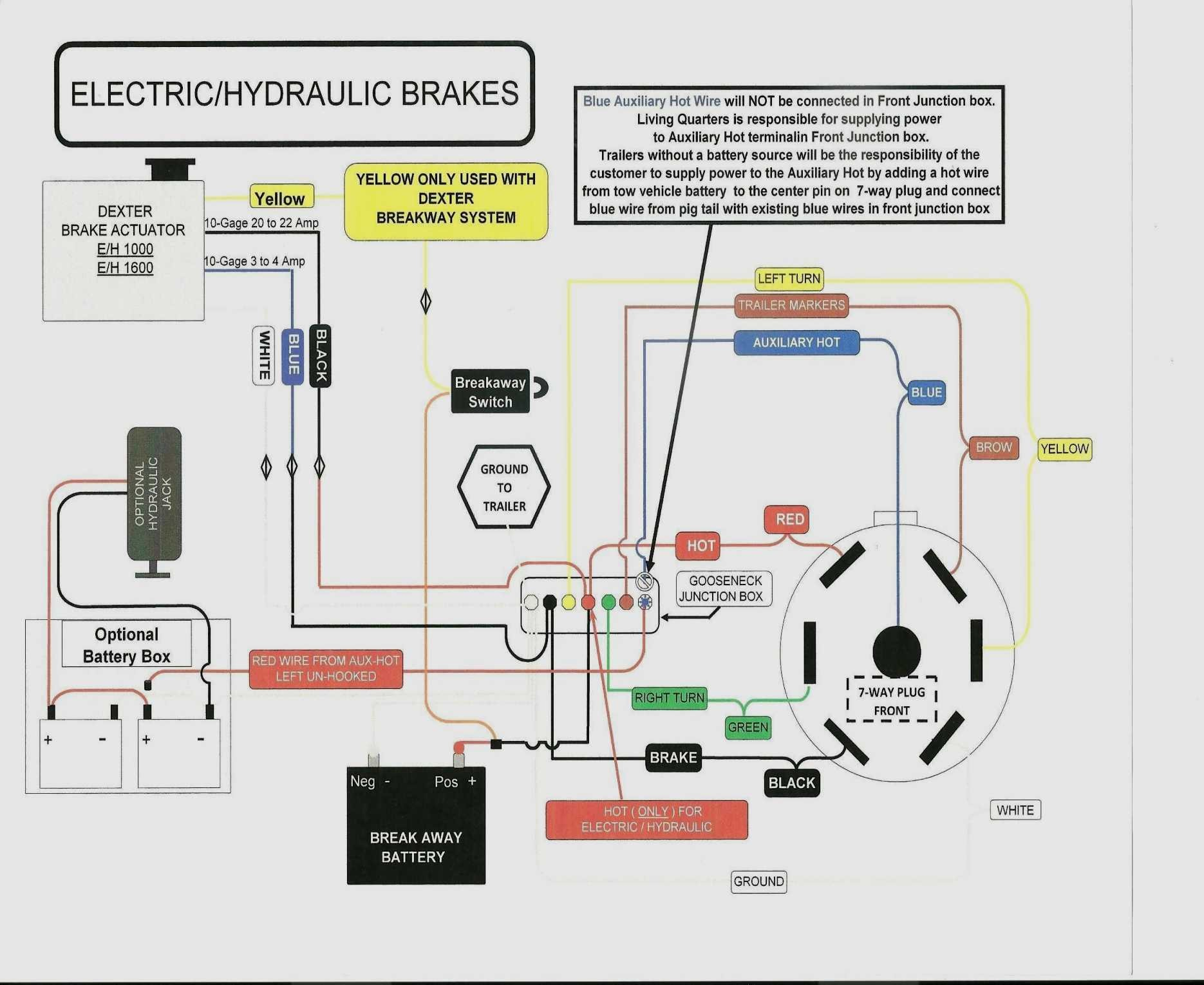 7 Way Trailer Plug Wiring Diagram Hopkins 7 Way Plug Wiring Diagram Wiring Diagrams Of 7 Way Trailer Plug Wiring Diagram