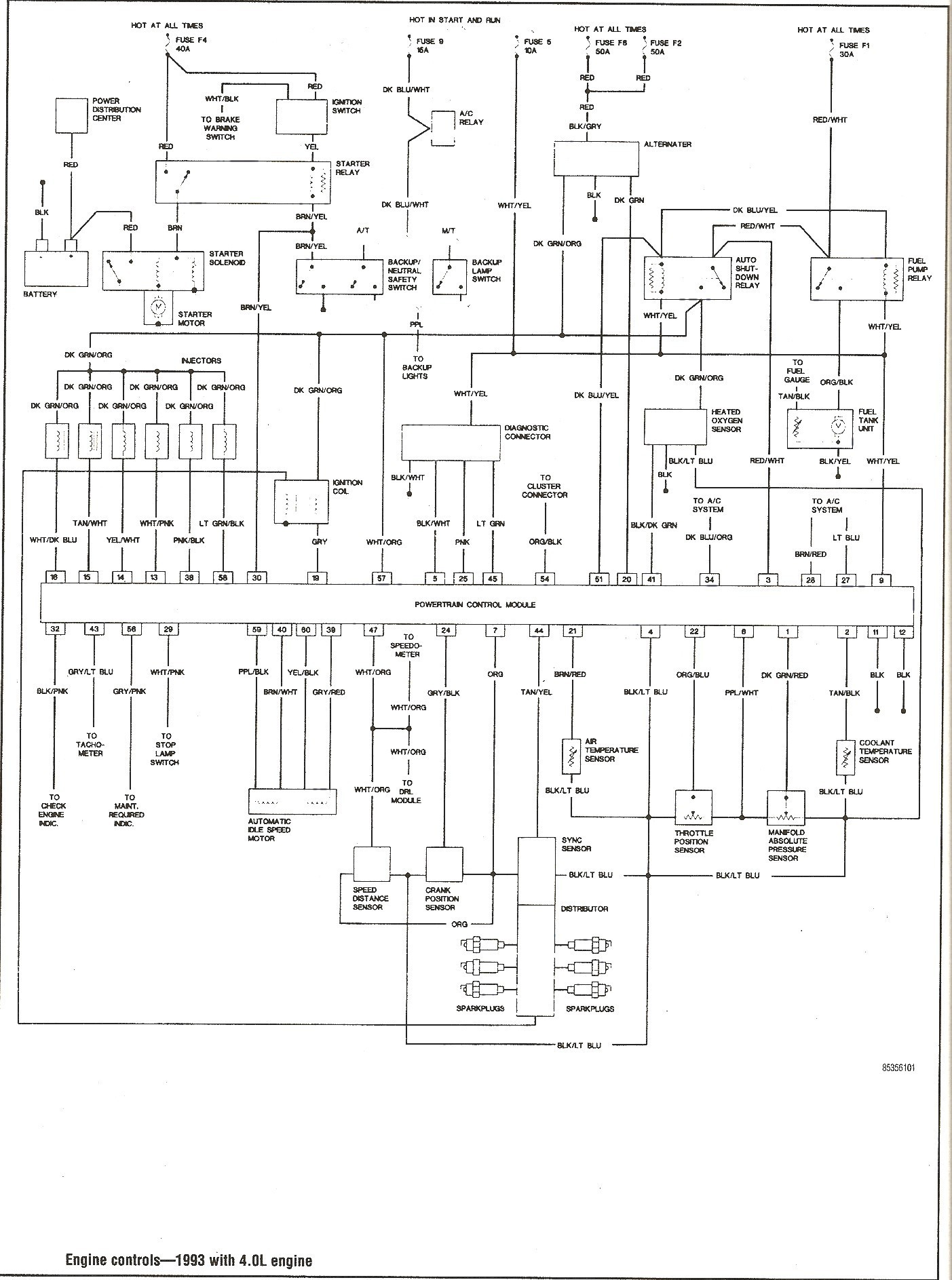 [SCHEMATICS_48YU]  1992 Jeep Wrangler Ignition Switch Wiring - lair.www.seblock.de | Wiring Diagram For 92 Jeep Wrangler |  | Diagram Source