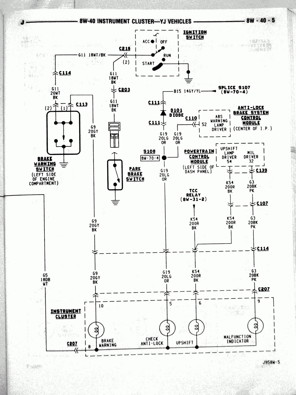 95 Jeep Wrangler Engine Diagram 1992 Jeep Wrangler Ignition ... Ignition Switch Wiring Jeep Yj on jeep yj brake switch wiring, jeep yj door switch wiring, honda odyssey ignition switch wiring, jeep yj alternator, jeep yj headlight switch wiring, jeep yj ignition coil, jeep yj battery,