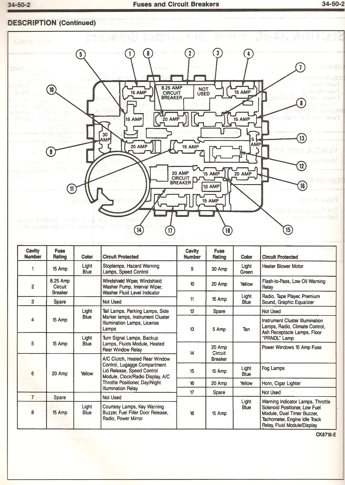 96 Mustang Engine Diagram 1996 Mustang Fuse Panel Diagram Wiring Diagram Used