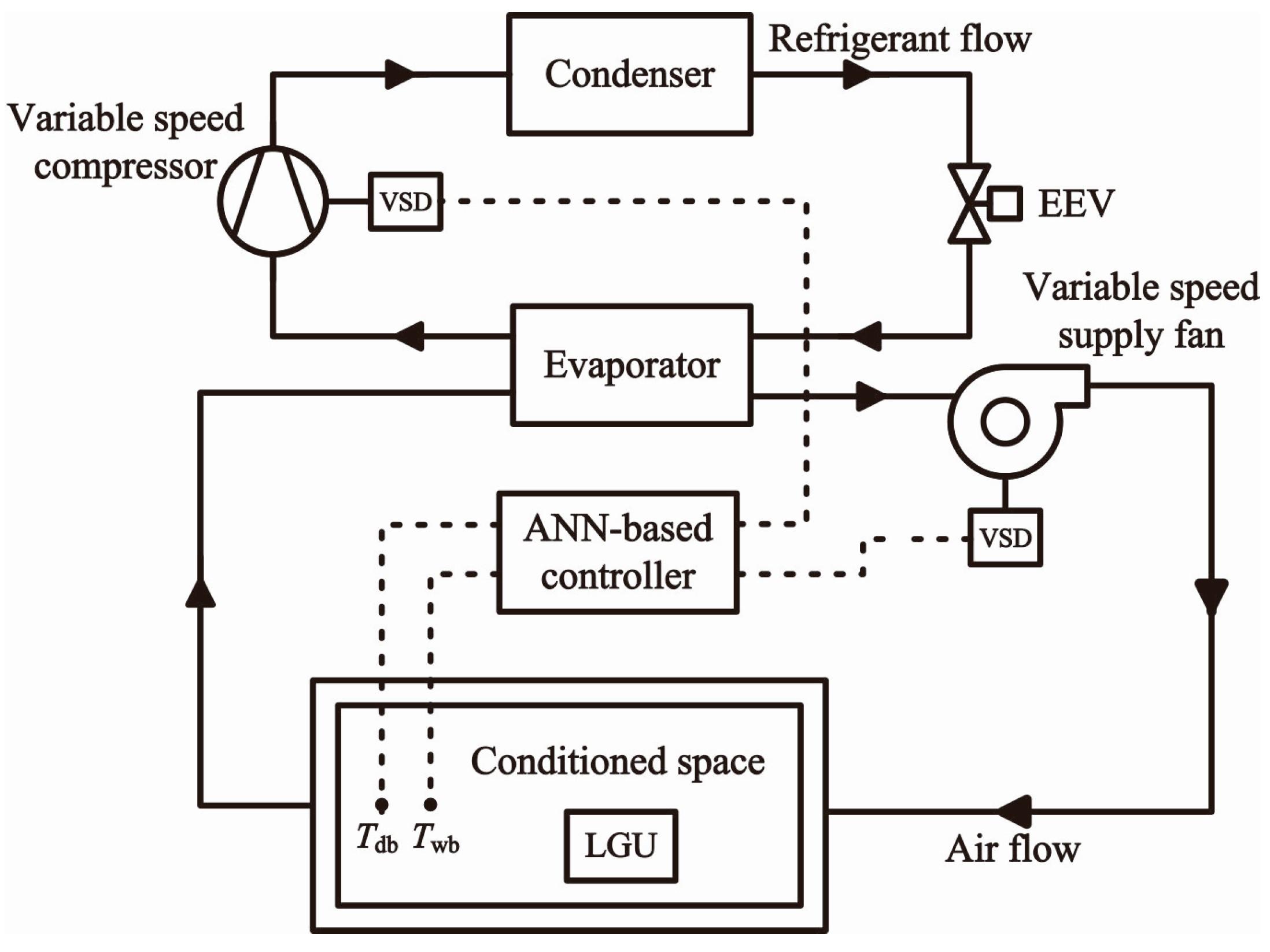 Automotive Air Conditioning System Diagram Energies Free Full Text Of Automotive Air Conditioning System Diagram