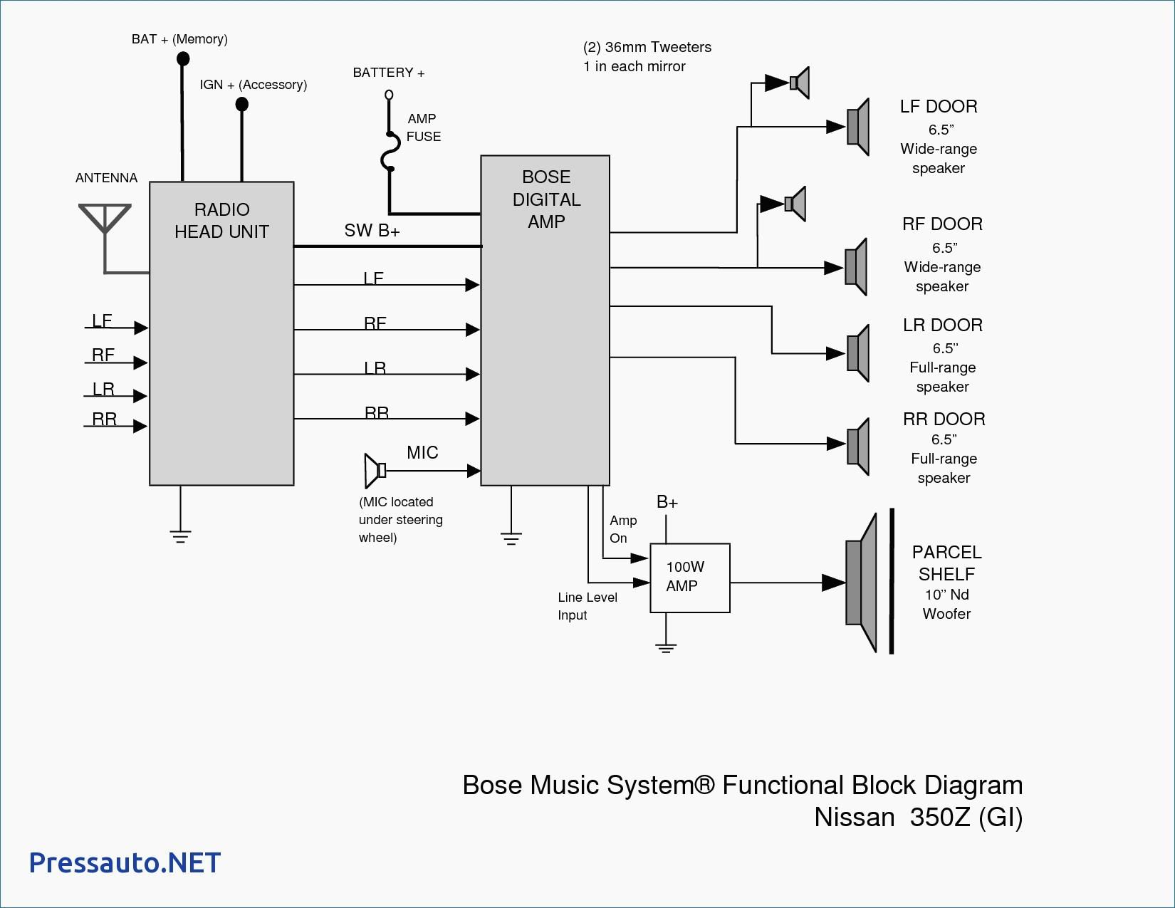 Bose Car Amplifier Wiring Diagram Bose Amp Wiring Diagram Lovely Car Audio Wiring Lifier Diagrams Of Bose Car Amplifier Wiring Diagram