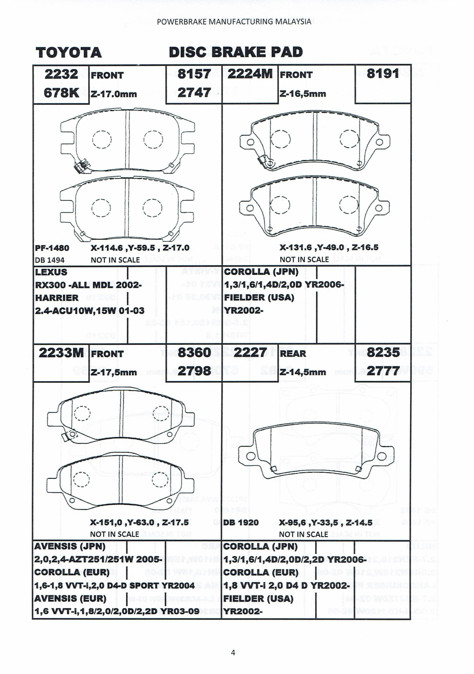 Brake Pads Diagram Power Brake Manufacturing Of Brake Pads Diagram