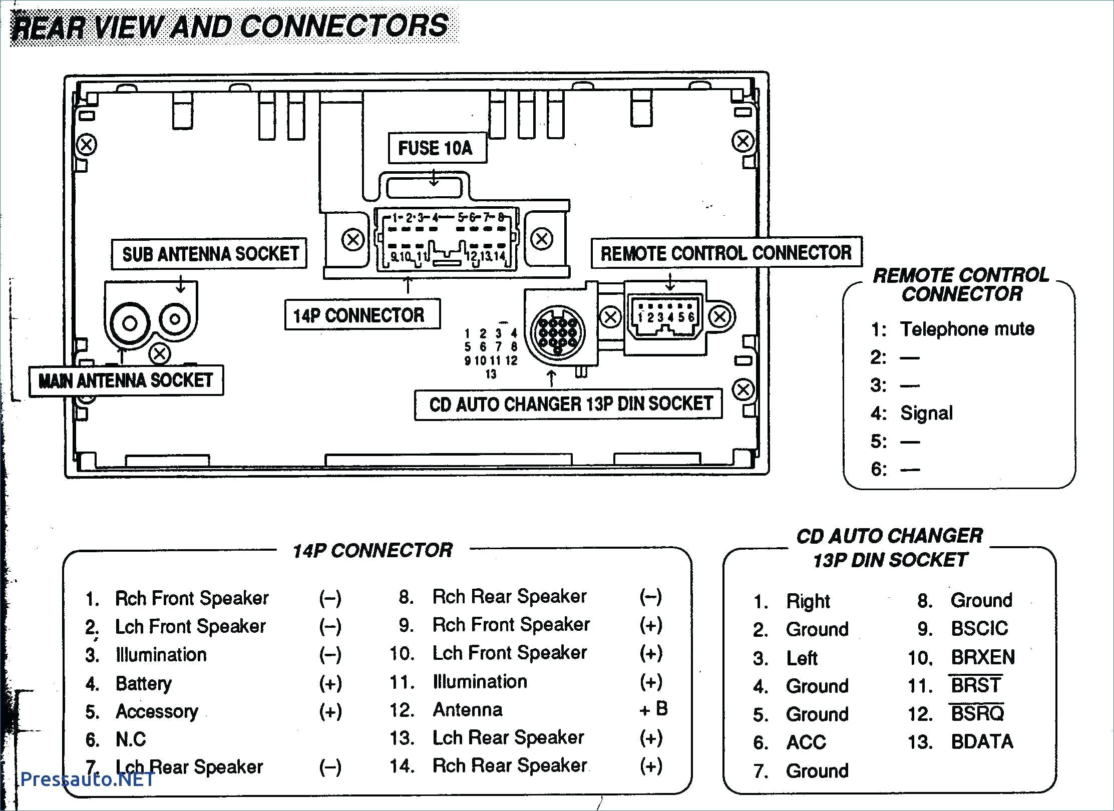 Car Audio System Diagram | My Wiring DIagram