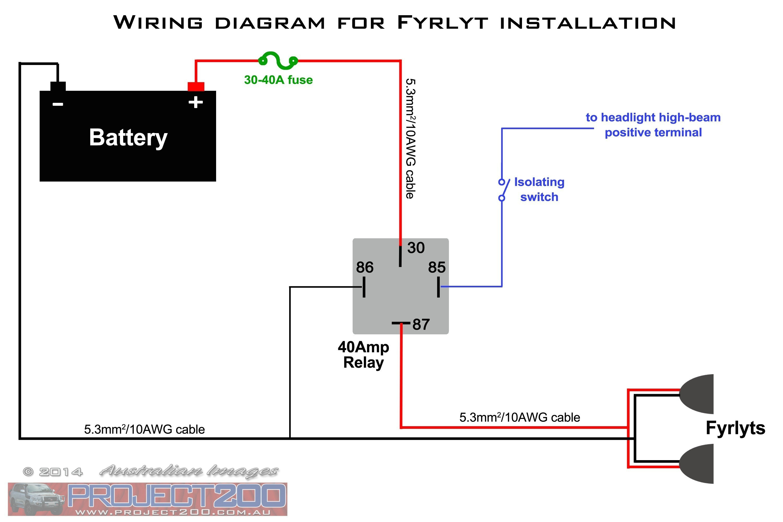Car Spotlight Wiring Diagram Vehicle Wiring Diagrams V4 2 Wiring Diagram toolbox