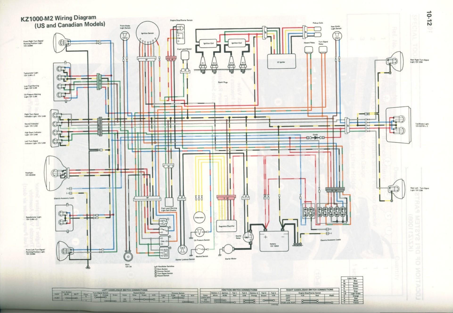 Cb650 Wiring Diagram 1981 Kz1000 Wiring Diagram Of Cb650 Wiring Diagram