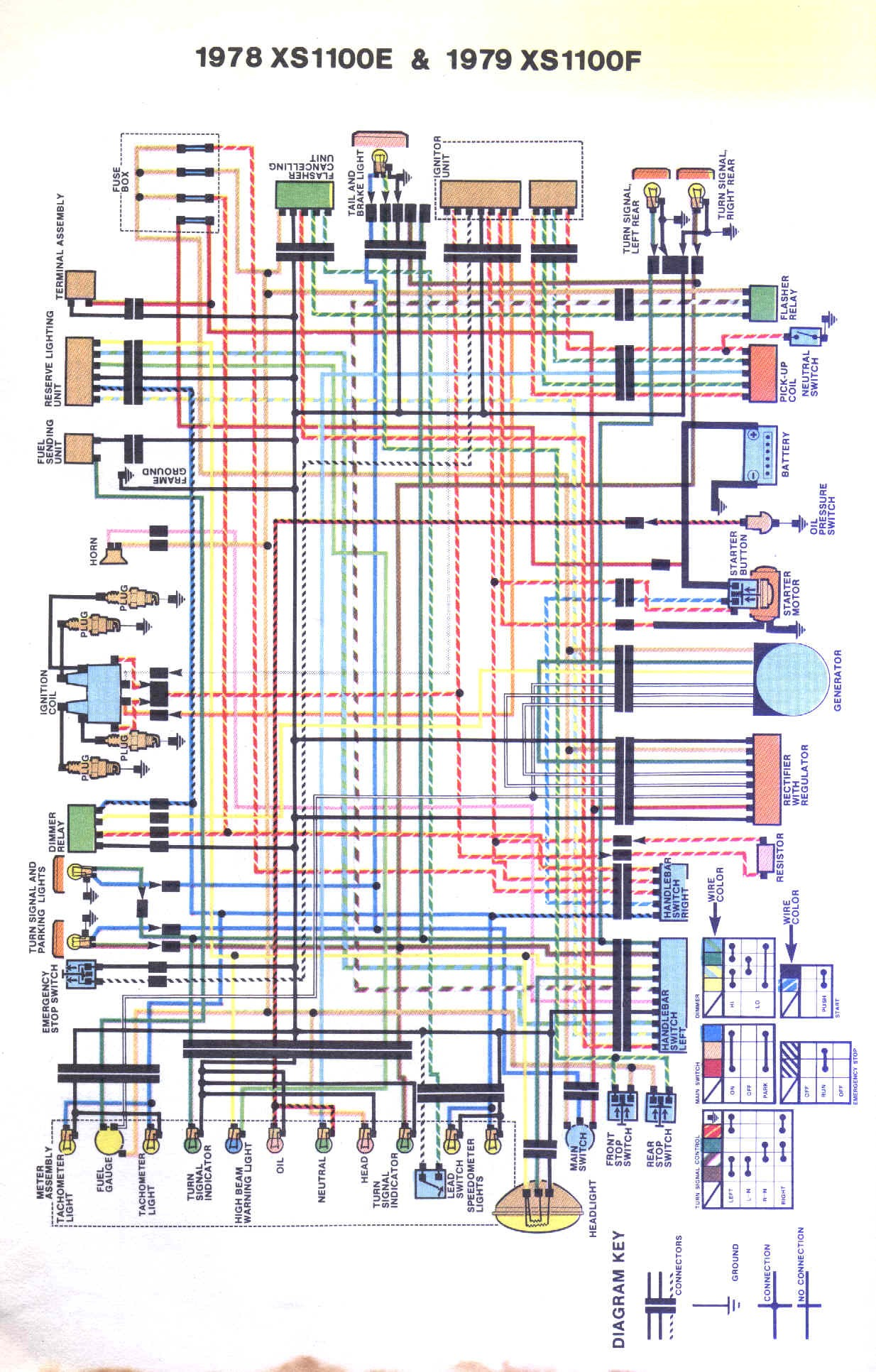 Cb650 Wiring Diagram Xs1100 Wiring Diagram Of Cb650 Wiring Diagram
