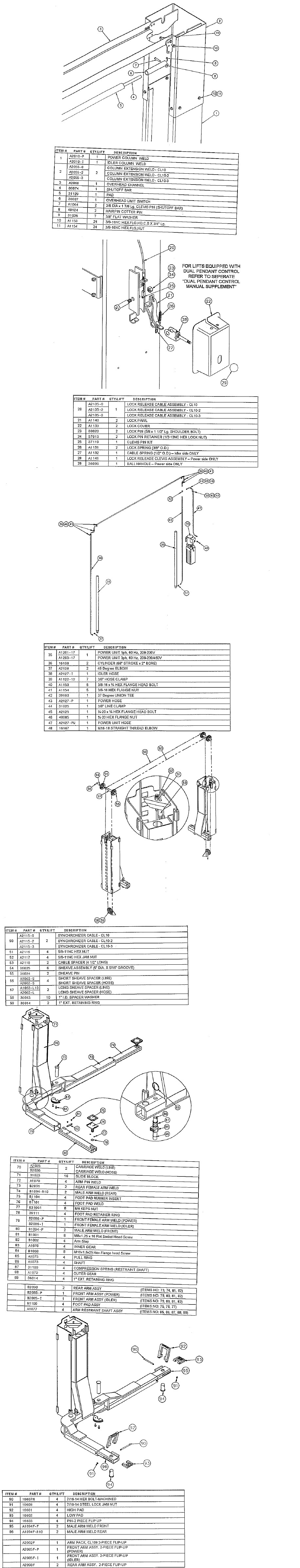 Coats Tire Machine Parts Diagram Equipment City Of Coats Tire Machine Parts Diagram