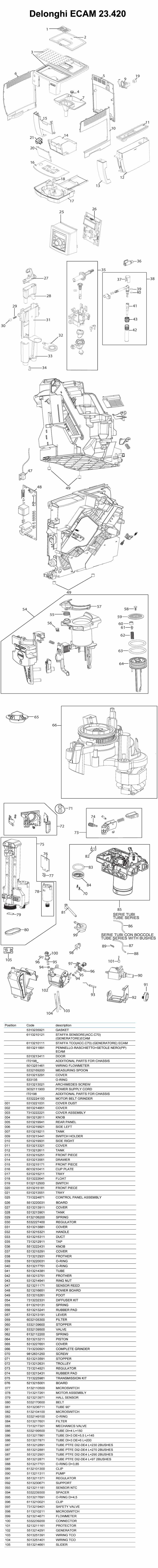Delonghi Magnifica Parts Diagram Delonghi Ecam 23 420 Spare Parts Of Delonghi Magnifica Parts Diagram