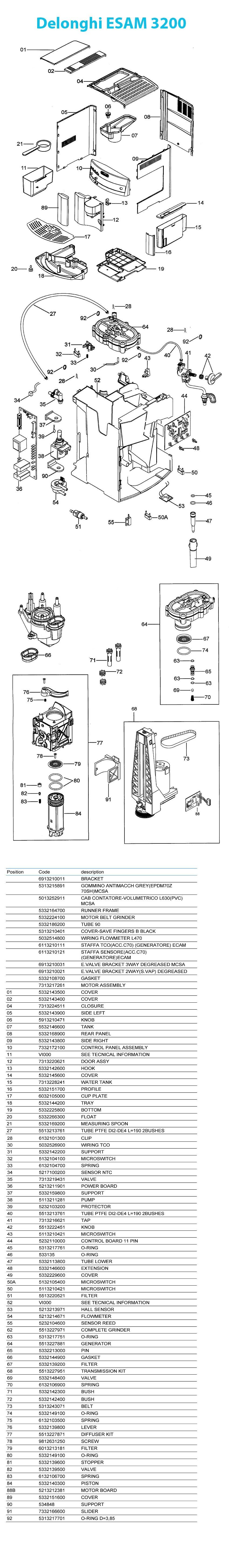 Delonghi Magnifica Parts Diagram Delonghi Esam 3200 Spare Parts Of Delonghi Magnifica Parts Diagram