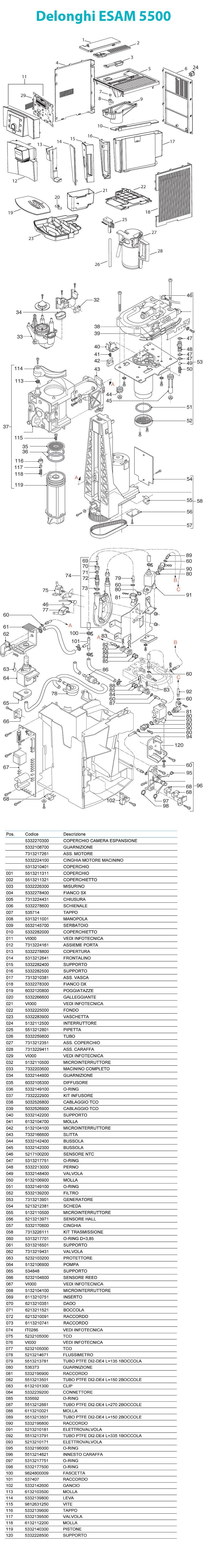 Delonghi Magnifica Parts Diagram Delonghi Esam 5500 Spare Parts Of Delonghi Magnifica Parts Diagram