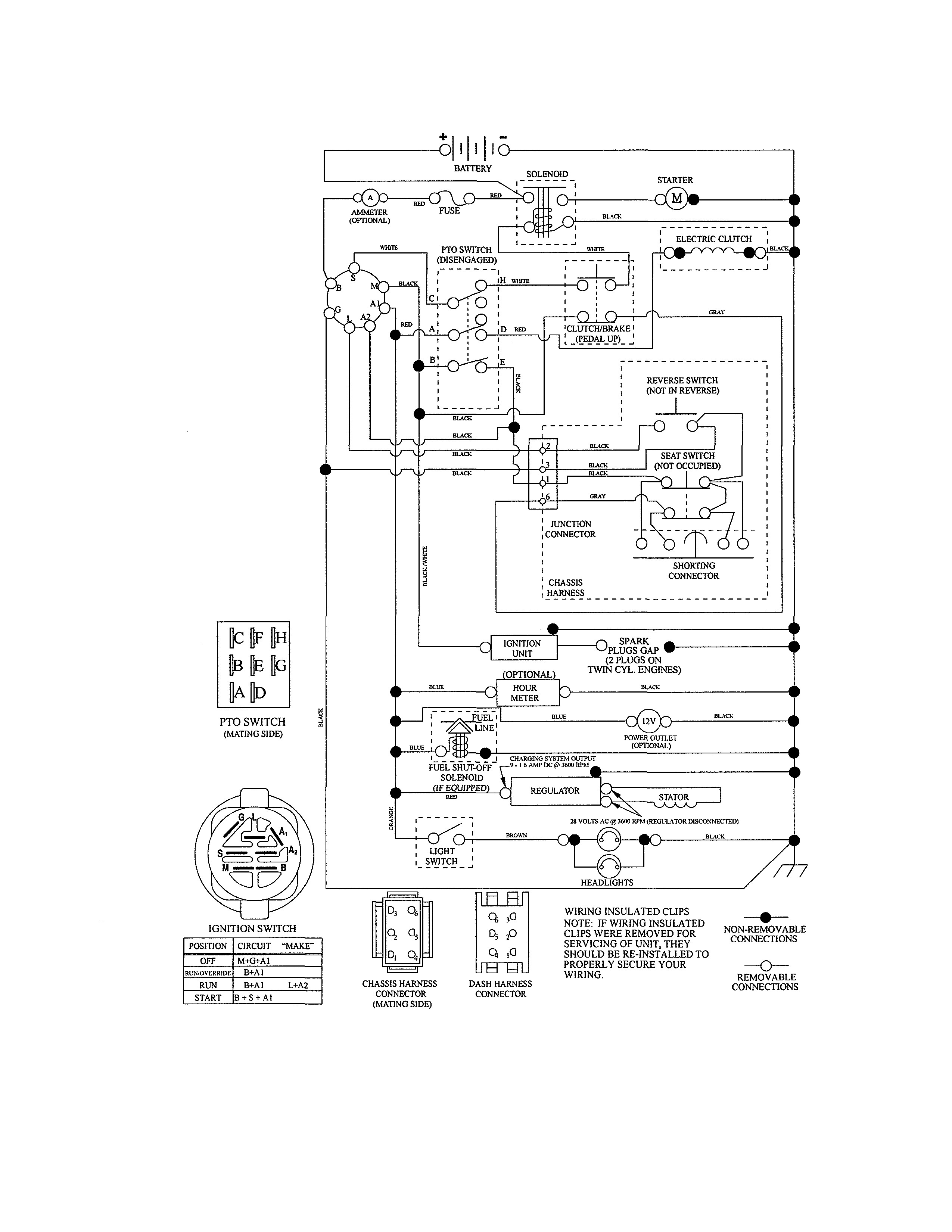 Diagram Of A Lawn Mower Engine Looking for Craftsman Model Front Engine Lawn Tractor Of Diagram Of A Lawn Mower Engine