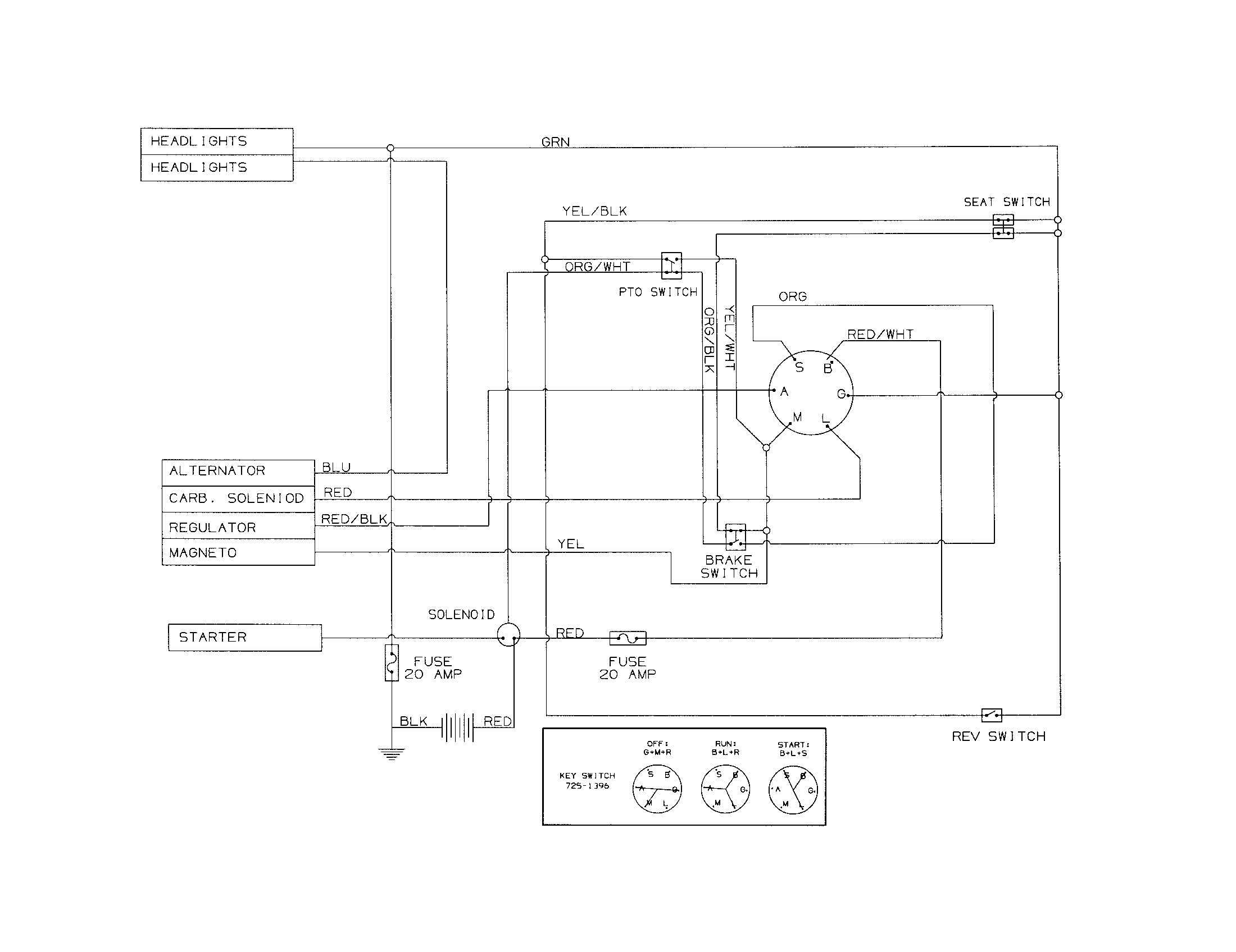 Diagram Of A Lawn Mower Engine Looking for Mtd Model 688 Front Engine Lawn Tractor Repair Of Diagram Of A Lawn Mower Engine