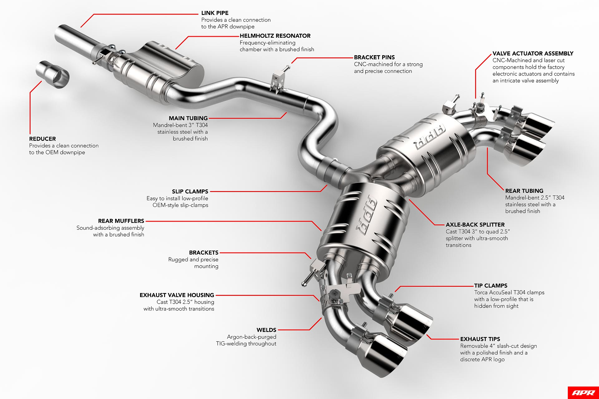 Diagram Of Exhaust System Of Car Apr Mk7 Mk7 5 Golf R Catback Exhaust Systems Of Diagram Of Exhaust System Of Car