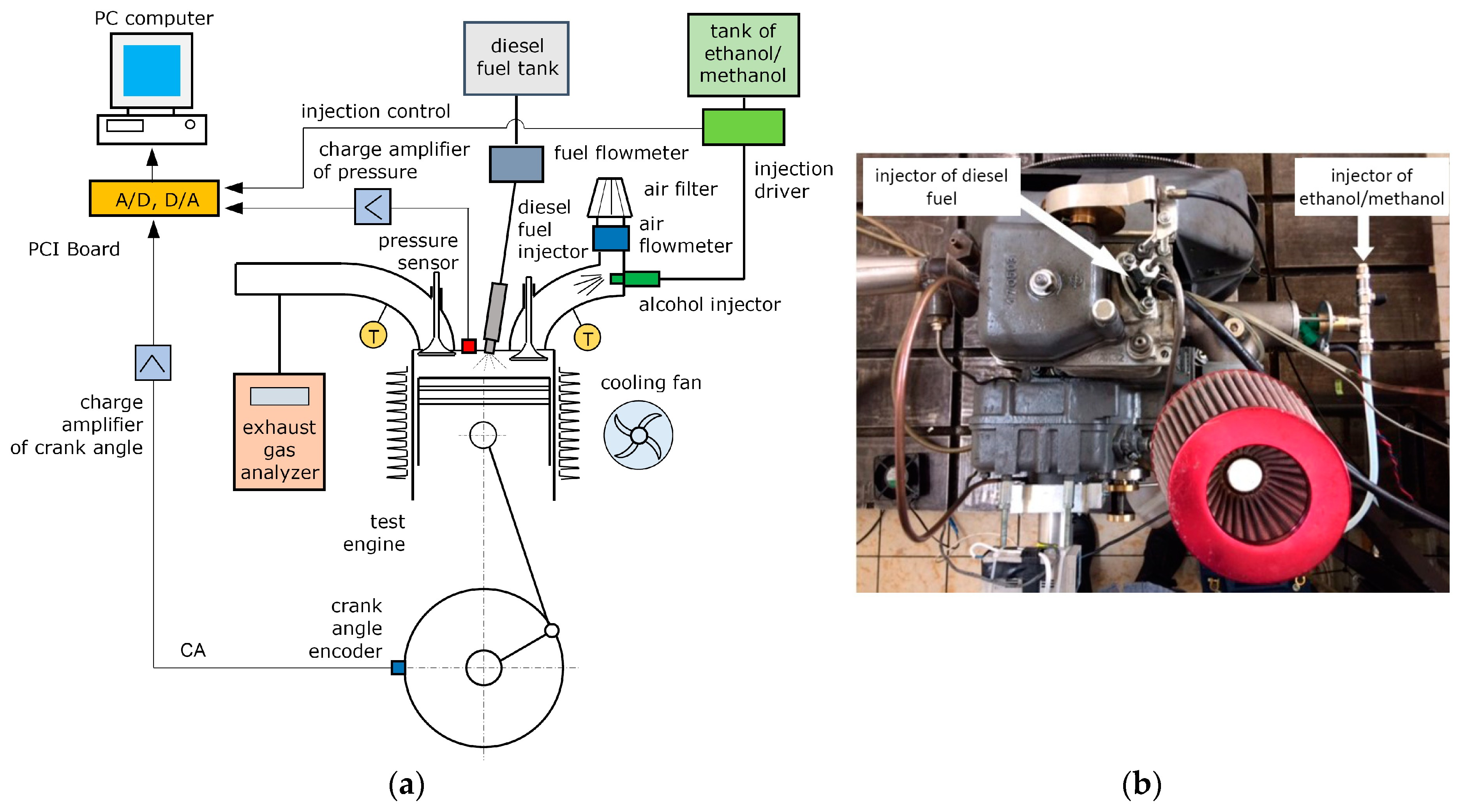 Diagram Of Internal Combustion Engine Energies Free Full Text Of Diagram Of Internal Combustion Engine