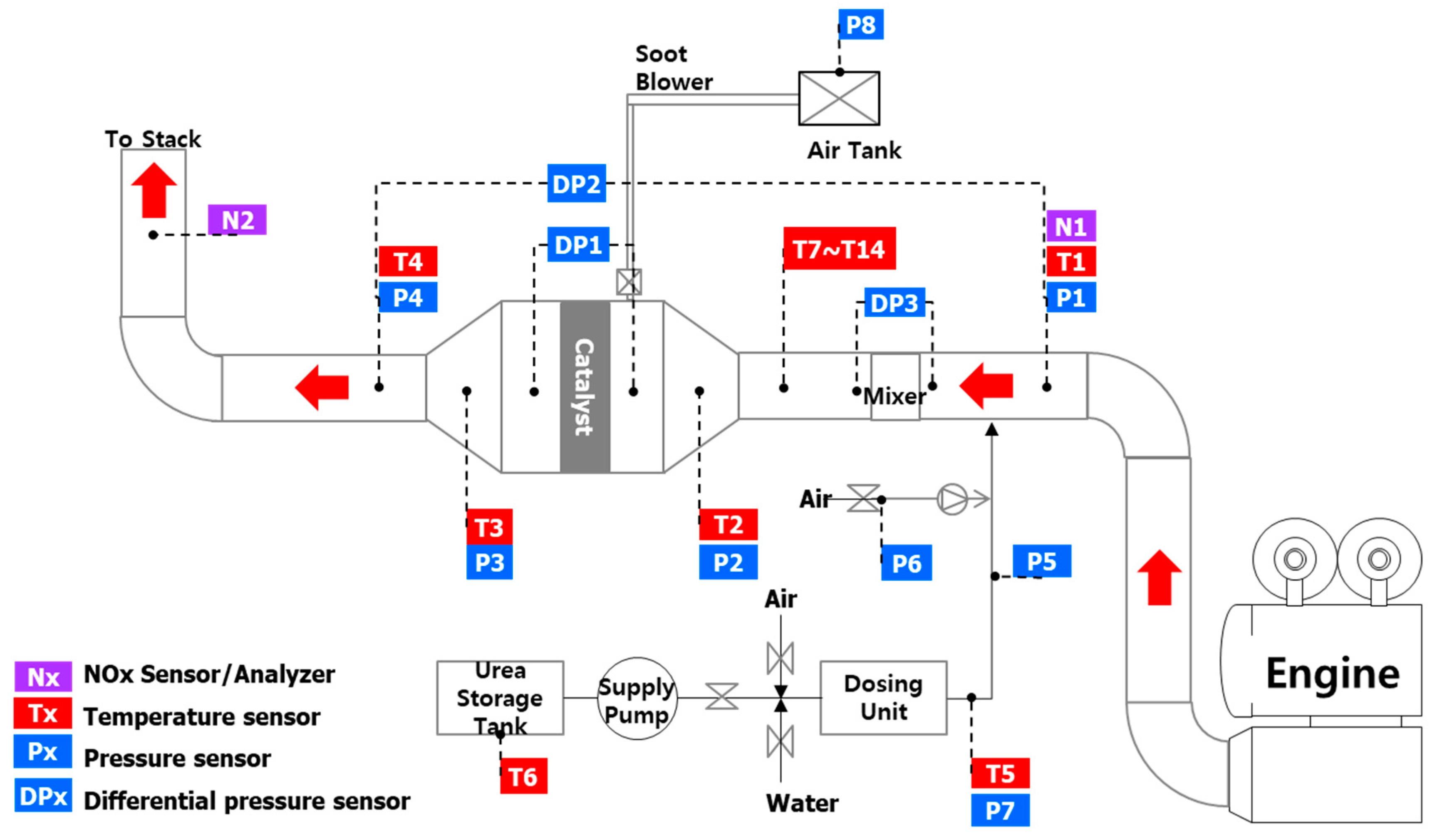 Diesel Turbo Diagram Jmse Free Full Text Of Diesel Turbo Diagram