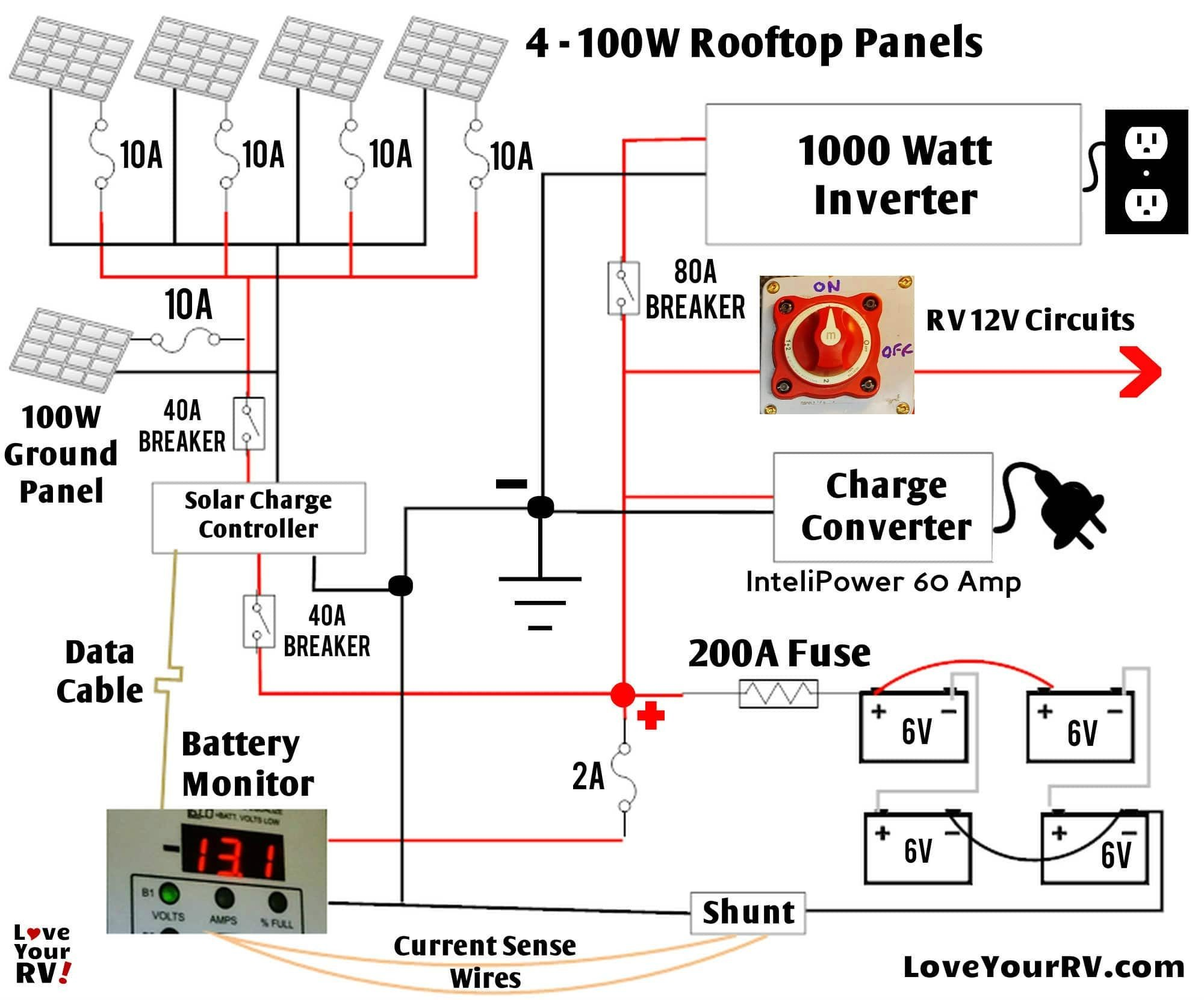 Diy solar Panel Wiring Diagram Detailed Look at Our Diy Rv Boondocking Power System