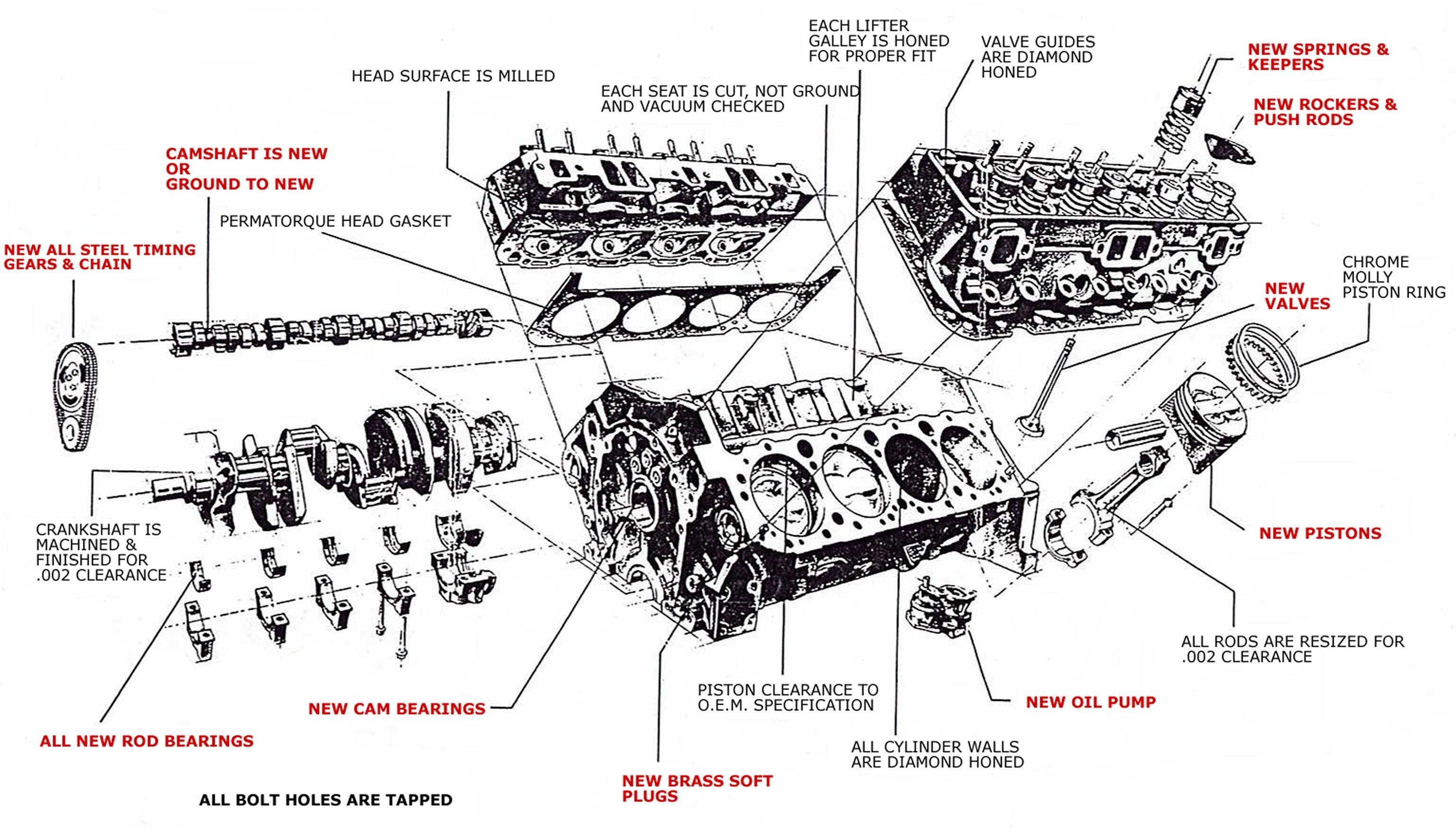 Harley Davidson Twin Cam Engine Diagram Harley Engine Diagram Lifters Of Harley Davidson Twin Cam Engine Diagram