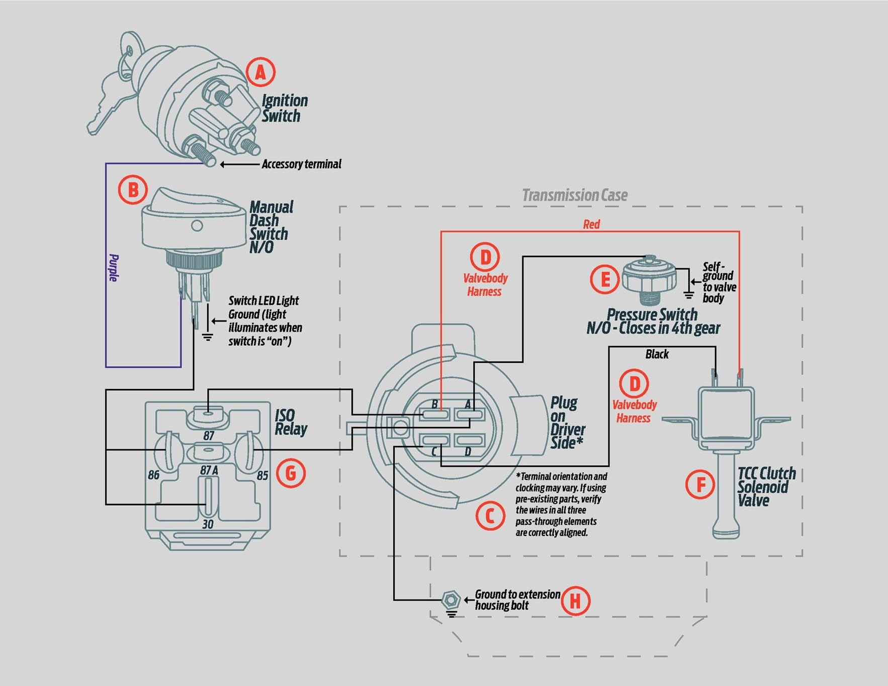 Lowrider Hydraulic Setup Diagram Hot Rod Rescue Lockup A 700 R4 torque Converter without A Puter Of Lowrider Hydraulic Setup Diagram