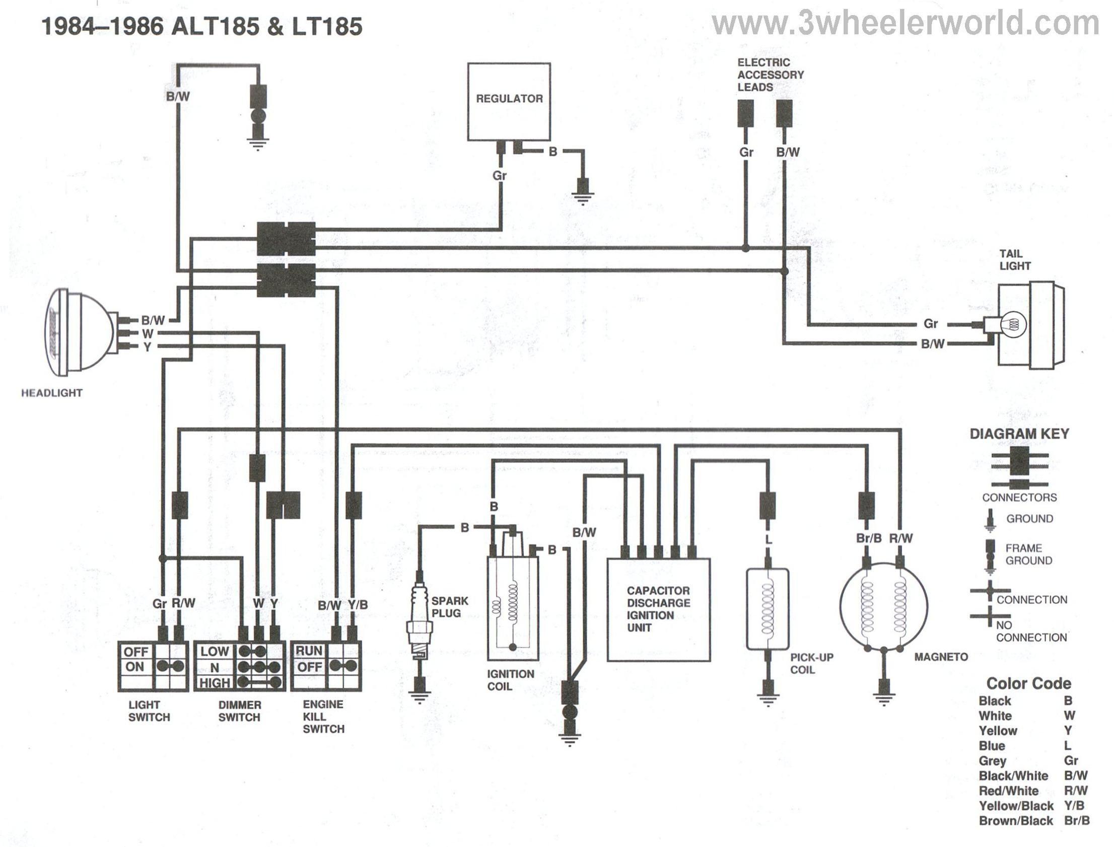 Maruti Suzuki 800 Engine Diagram Suzuki Carry Wiring Diagram Wiring Diagram toolbox Of Maruti Suzuki 800 Engine Diagram