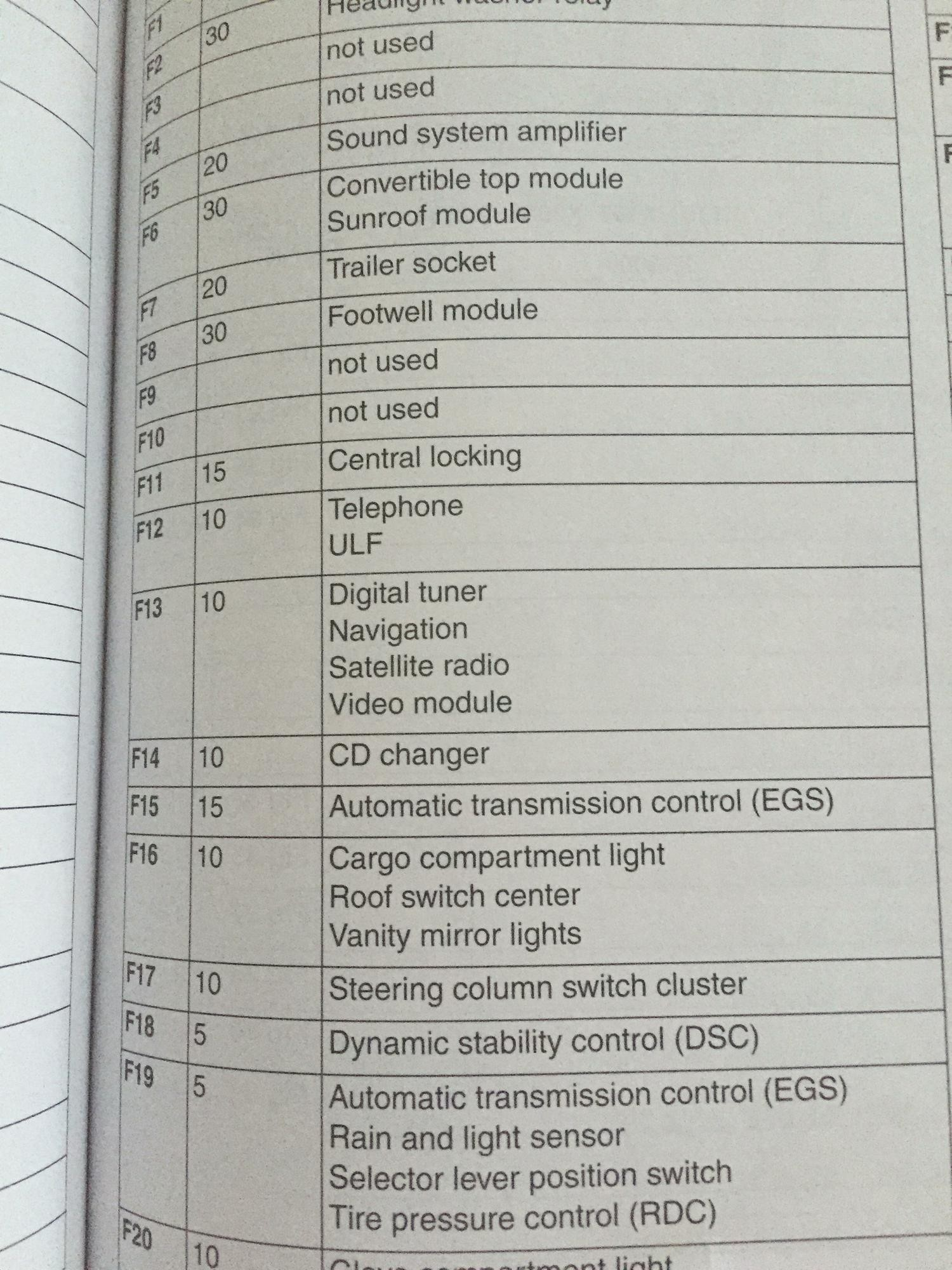 Mini Cooper Engine Bay Diagram Mini Cooper R53 Engine Fuse Diagram Wiring Diagram Used Of Mini Cooper Engine Bay Diagram
