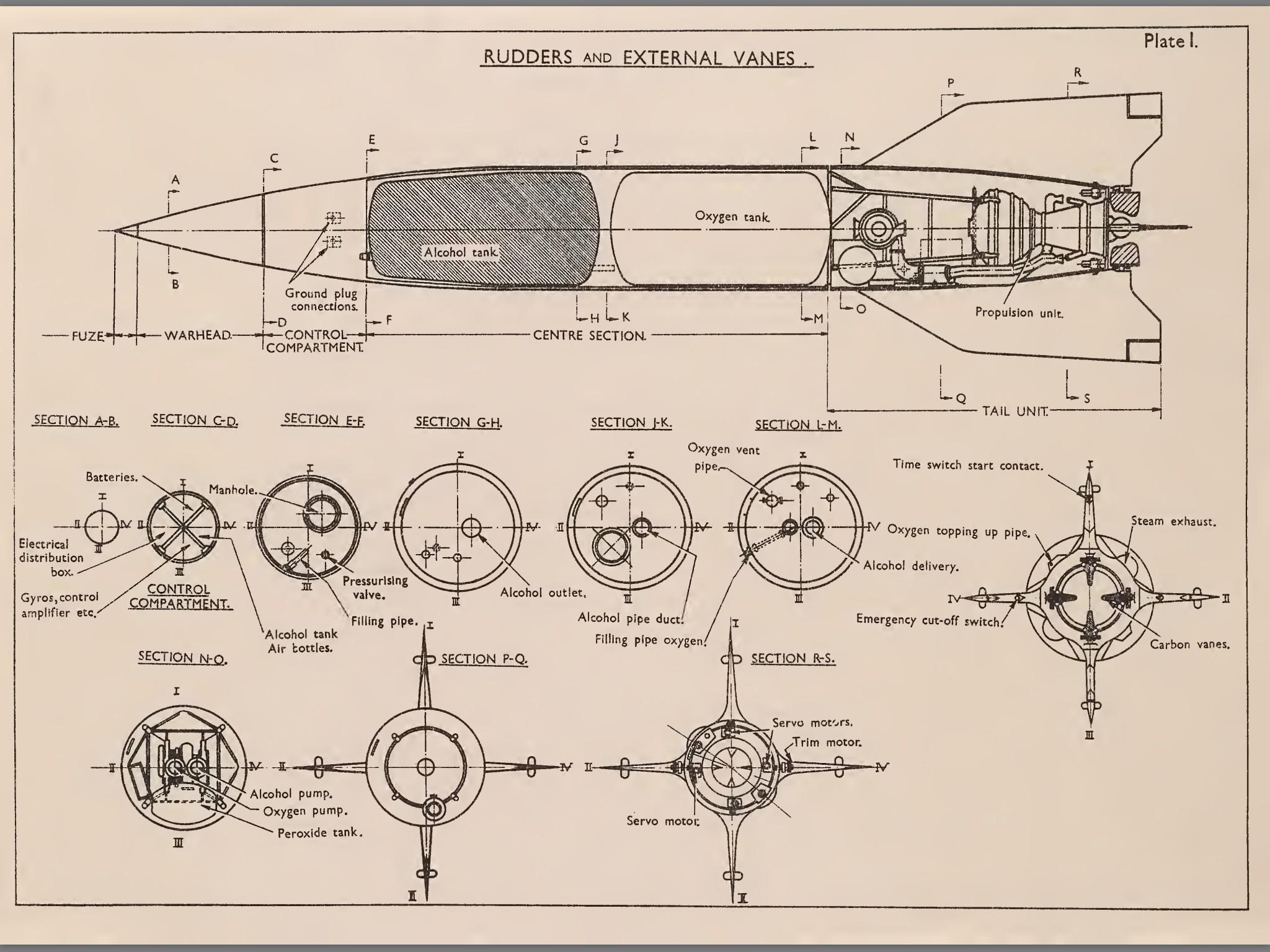 Model Rocket Engine Diagram Blueprint Of A4 V2 Rocket Of Model Rocket Engine Diagram