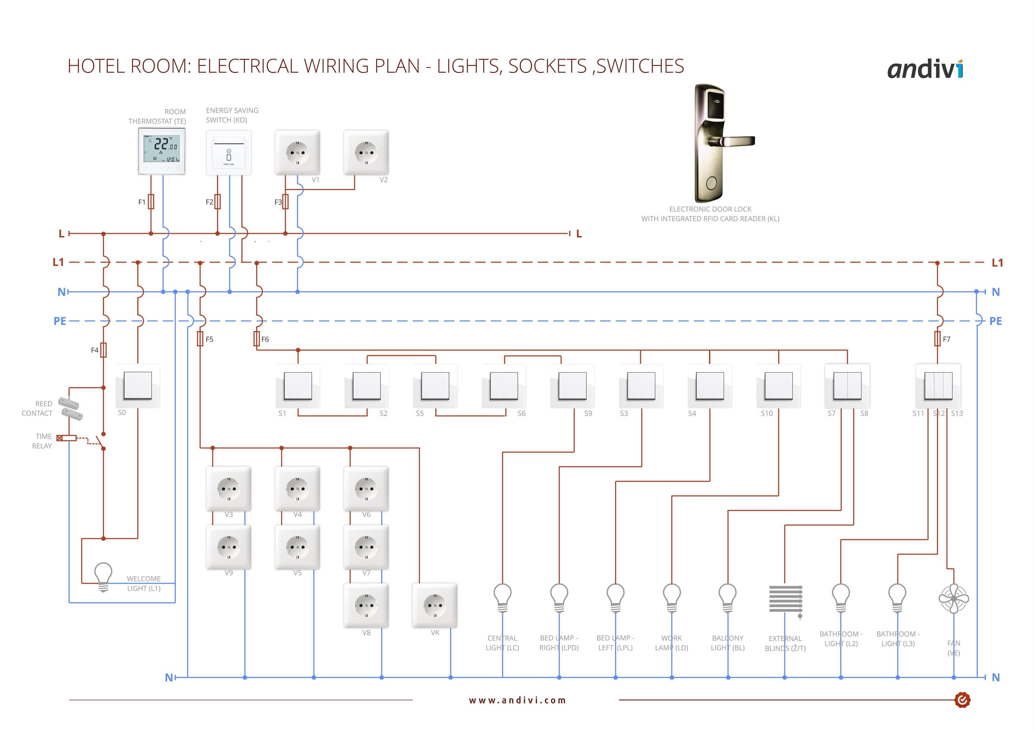Remote Car Circuit Diagram Power Control Circuit Controlcircuit Circuit Diagram Seekic Of Remote Car Circuit Diagram