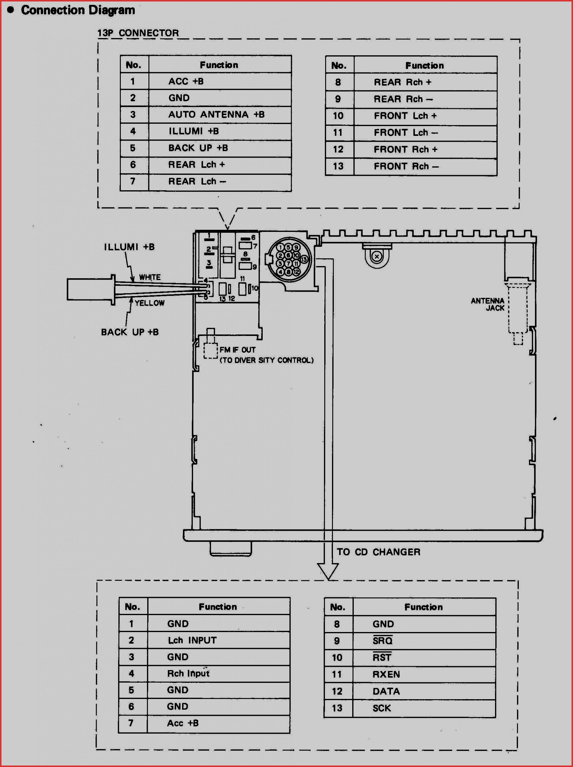 Sony Car Radio Wiring Diagram | My Wiring DIagram Xplod Amp Wiring Diagram on pioneer wiring diagram, rockford wiring diagram, stereo wiring diagram, viper wiring diagram, club wiring diagram, bluetooth wiring diagram, punch wiring diagram, audio wiring diagram, ipod wiring diagram, alpine wiring diagram, kenwood wiring diagram, clifford wiring diagram, panasonic wiring diagram, honda wiring diagram, rca wiring diagram, power wiring diagram, hard wiring diagram, jvc wiring diagram, sony wiring diagram, blaupunkt wiring diagram,