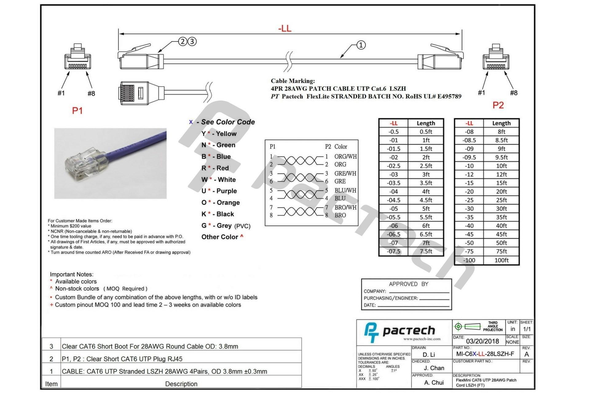 Trailer Connector Wiring Diagram 3 Way Plug Wiring Of Trailer Connector Wiring Diagram