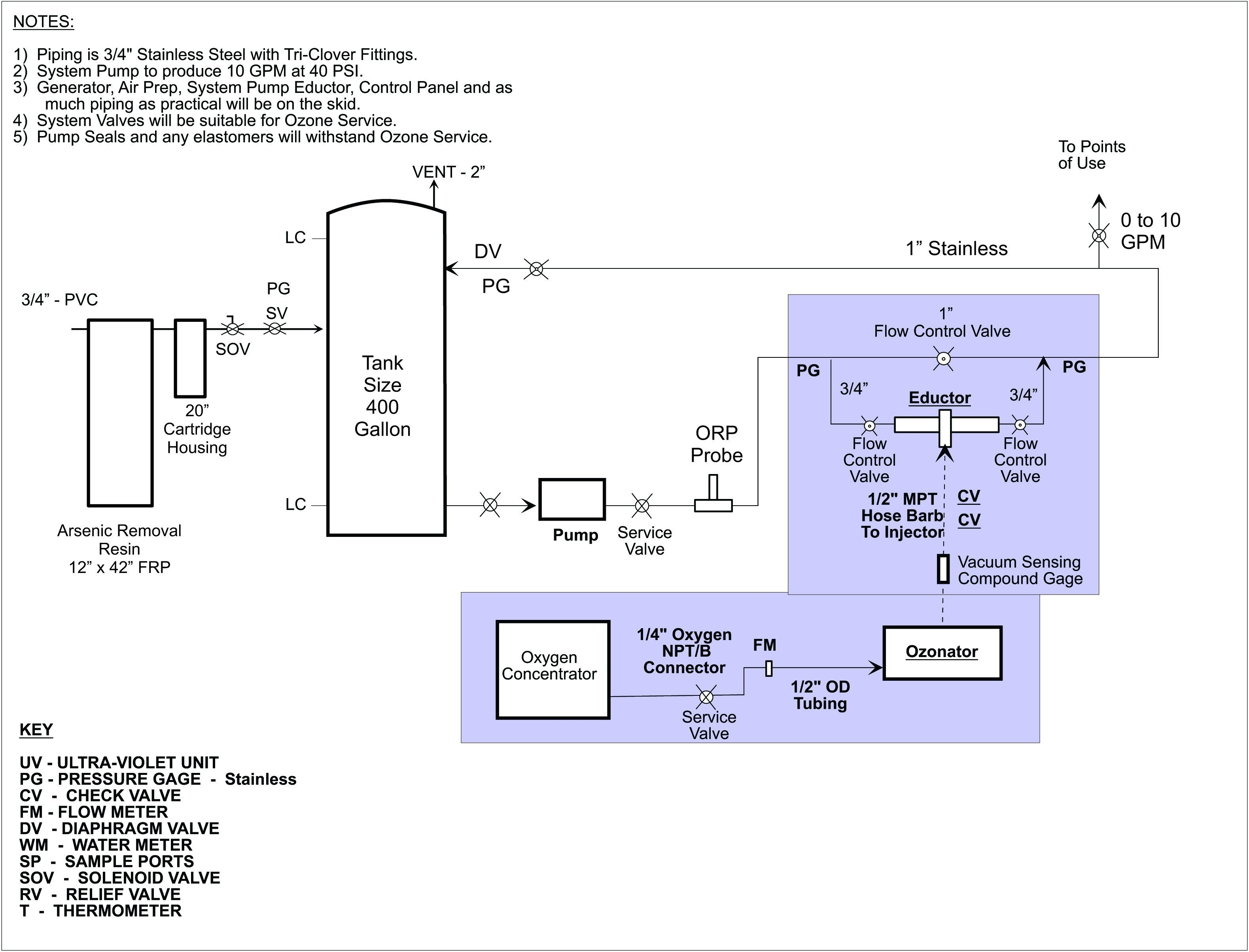 51 New Wiring Diagram for Trailer Lights Gallery