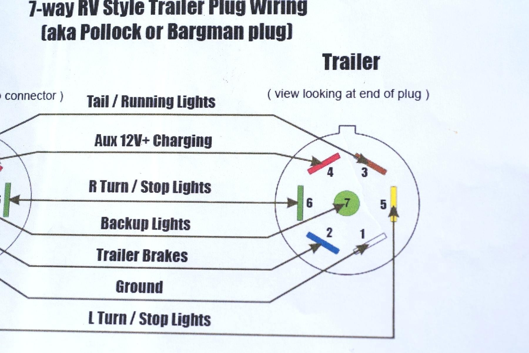 Trailer Light Wiring Diagram 7 Way 6 Round Adapter Plug Wire Diagram Wiring Diagram toolbox Of Trailer Light Wiring Diagram 7 Way Featherlite Trailers Wiring Diagrams Wiring Diagram Paper