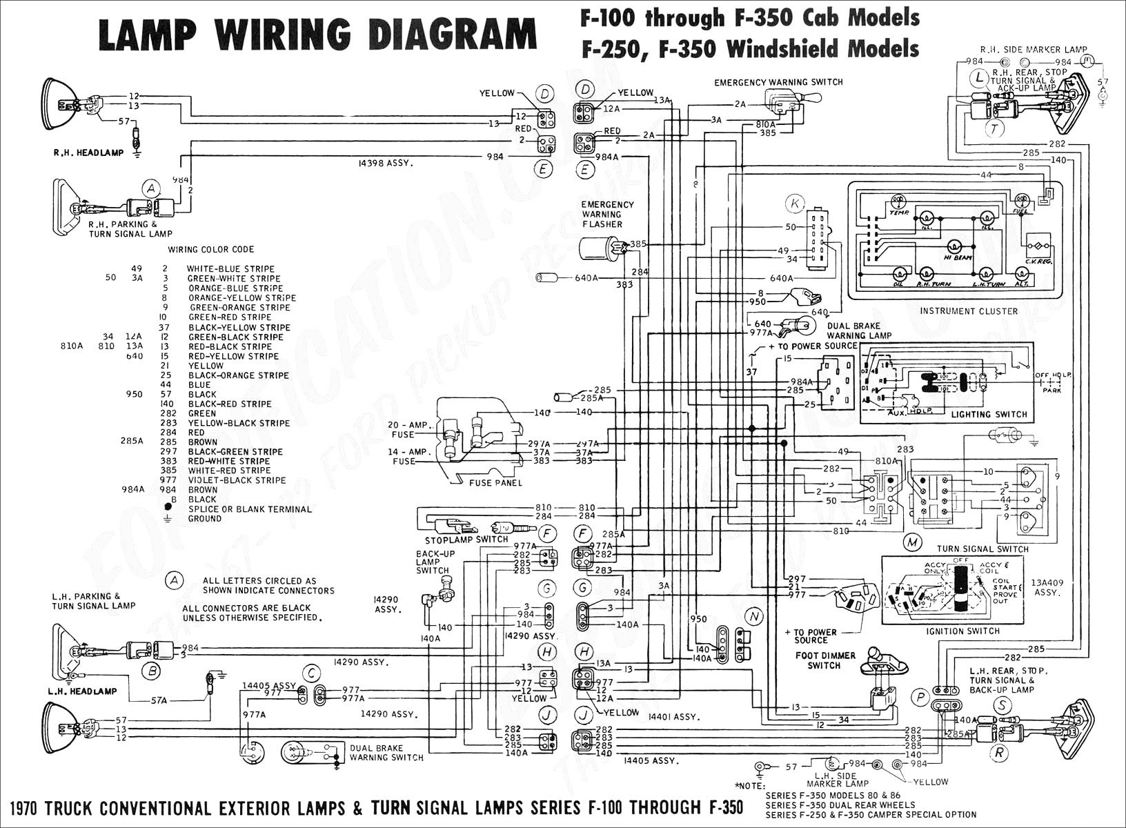 Trailer Light Wiring Diagram 7 Way ford Alternator Wiring Harness Of Trailer Light Wiring Diagram 7 Way Featherlite Trailers Wiring Diagrams Wiring Diagram Paper
