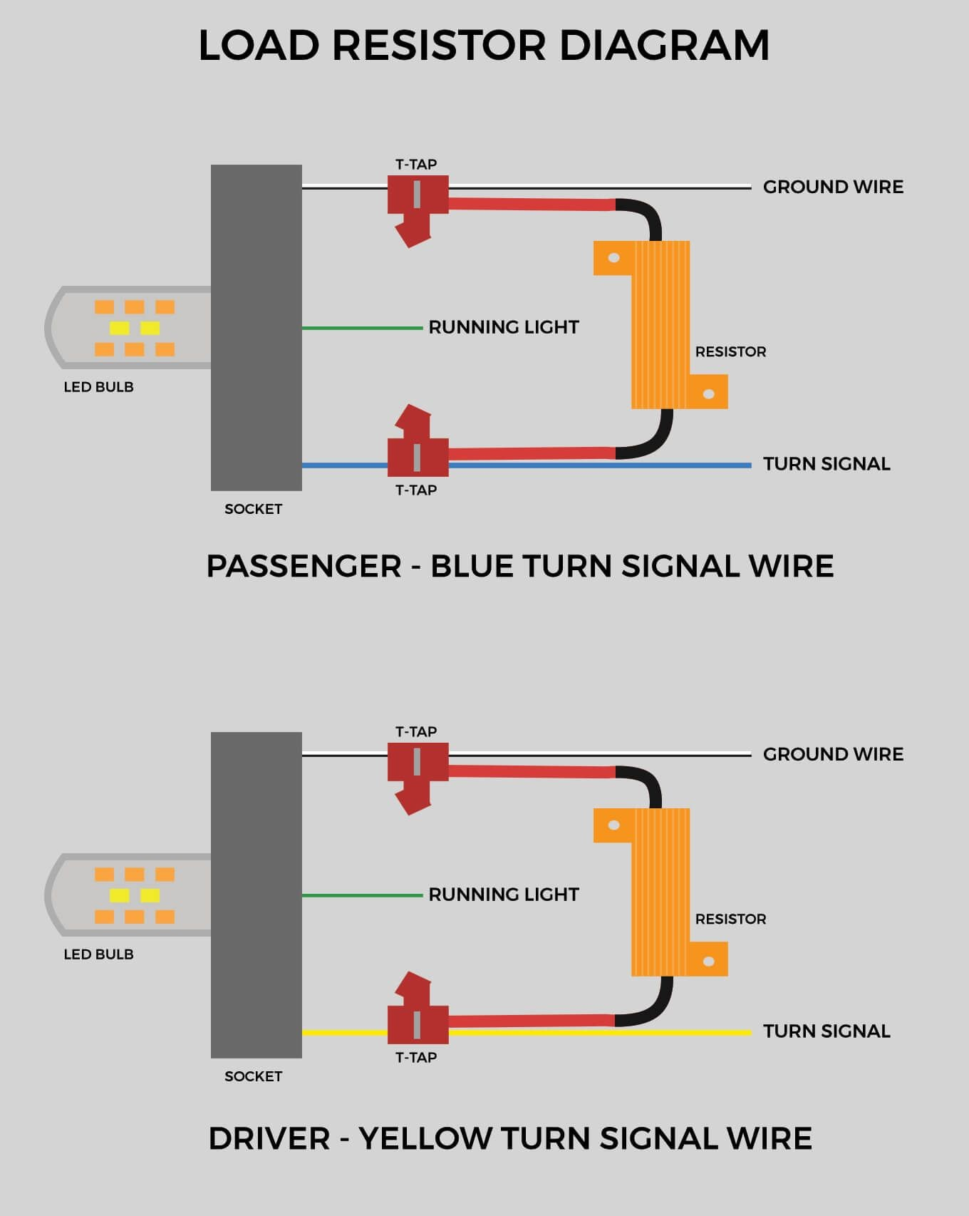 Turn Signal Flasher Wiring Diagram Turn Signal Light Wiring Diagram Wiring Diagram Paper Of Turn Signal Flasher Wiring Diagram Turn Signal Wiring Diagrams Wiring Diagrams Konsult
