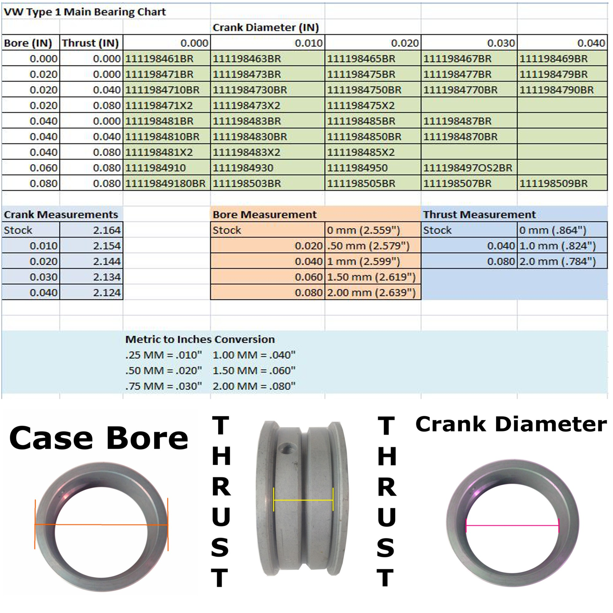 Vw Beetle Engine Diagram Vw Type 1 Main Bearing Sizing Chart for Vw Beetle & Dune Buggy Engines