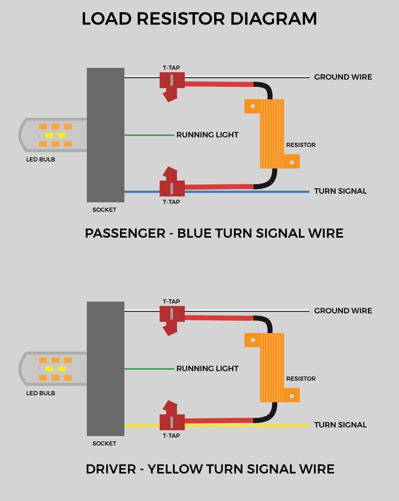 Wiring Diagram for Turn Signal Flasher Turn Signal Light Wiring Diagram Wiring Diagram Paper Of Wiring Diagram for Turn Signal Flasher