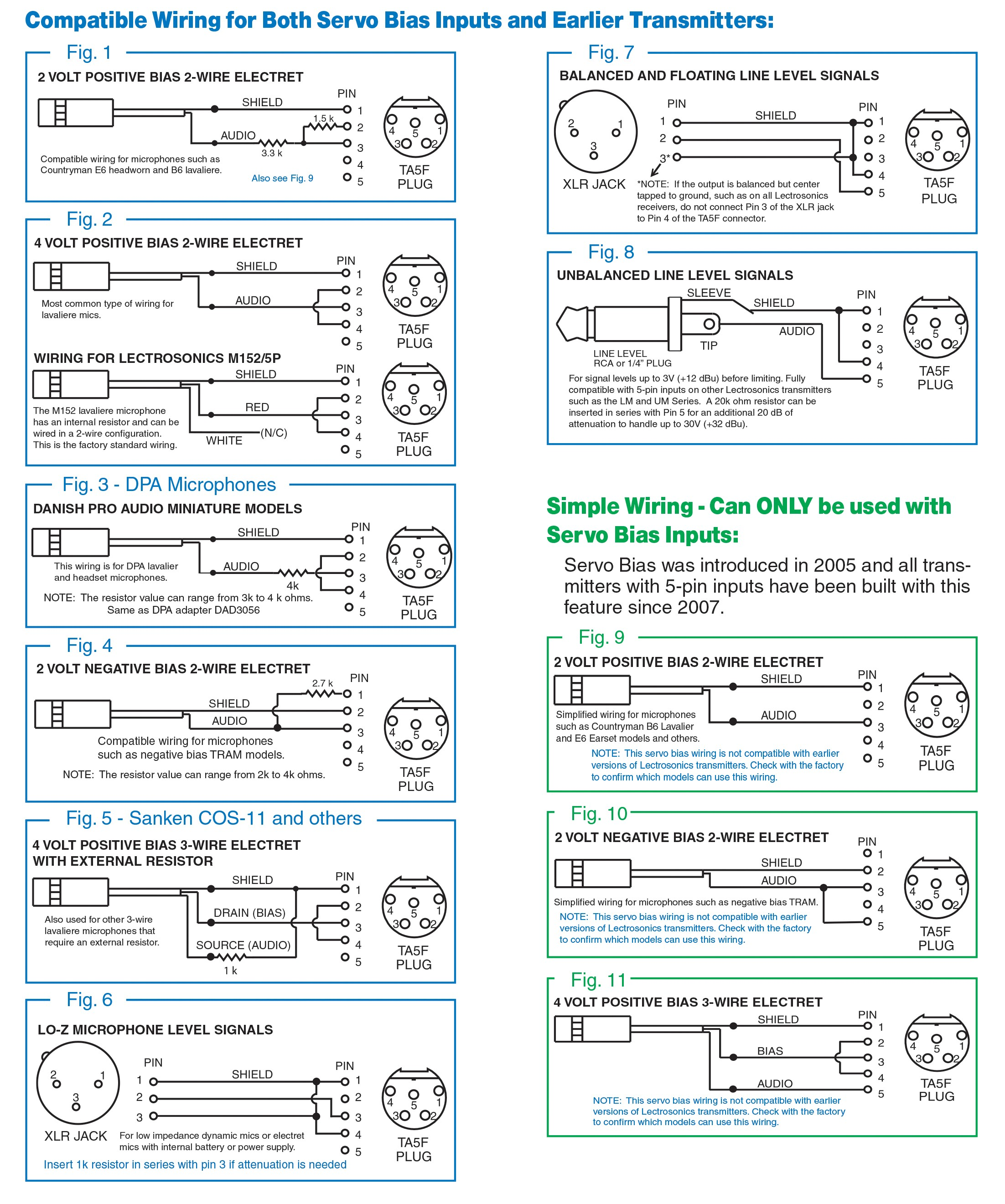 Xlr Connector Wiring Diagram Uhf Transmitter 5 Pin Input Jack Wiring Of Xlr Connector Wiring Diagram