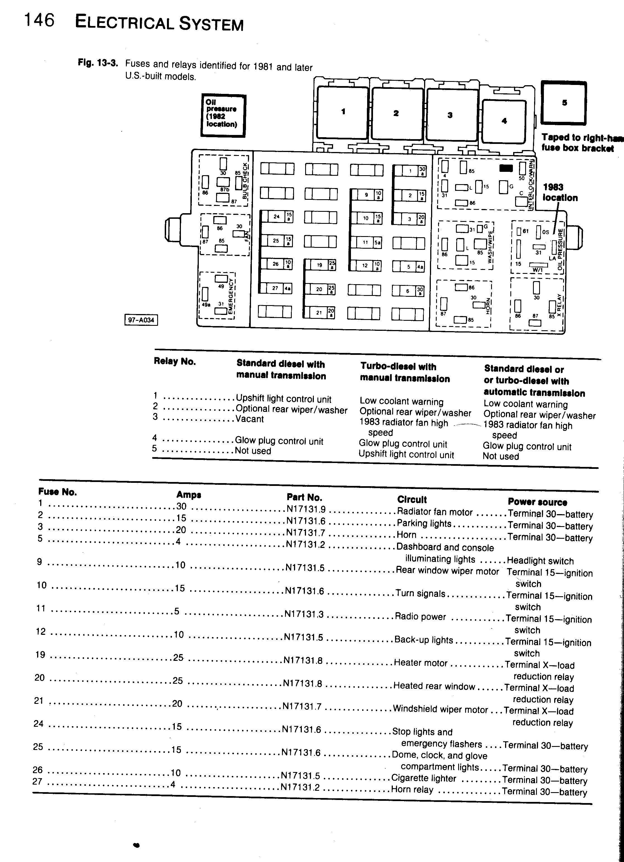 2006 Jeep Liberty Wiring Diagram 5cb1b 03 Crv Fuse Box Of 2006 Jeep Liberty Wiring Diagram