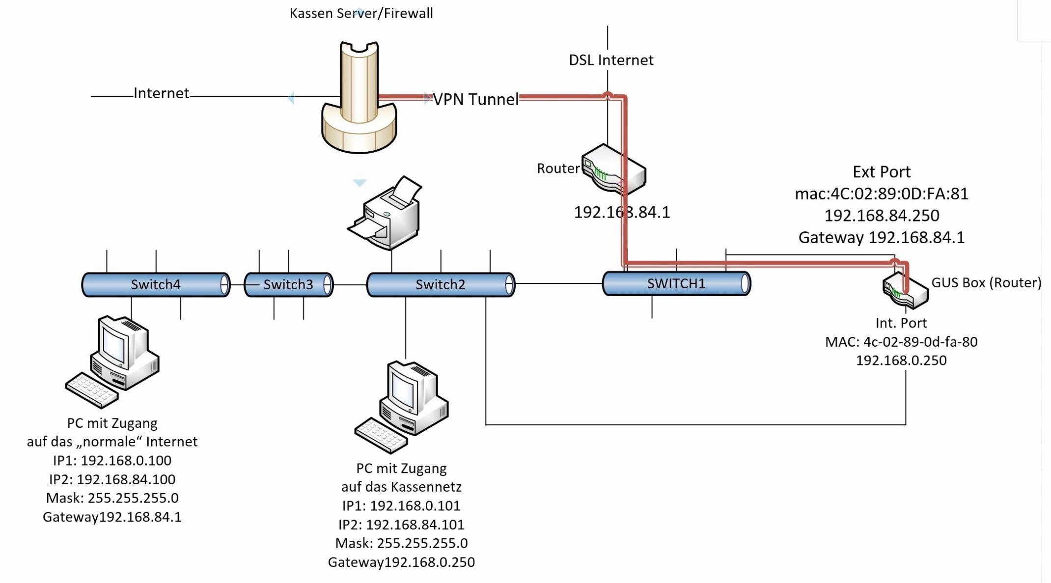 Brake Wiring Diagram Diagram] 2017 Jaguar Xe Wiring Diagram Full Version Hd Of Brake Wiring Diagram