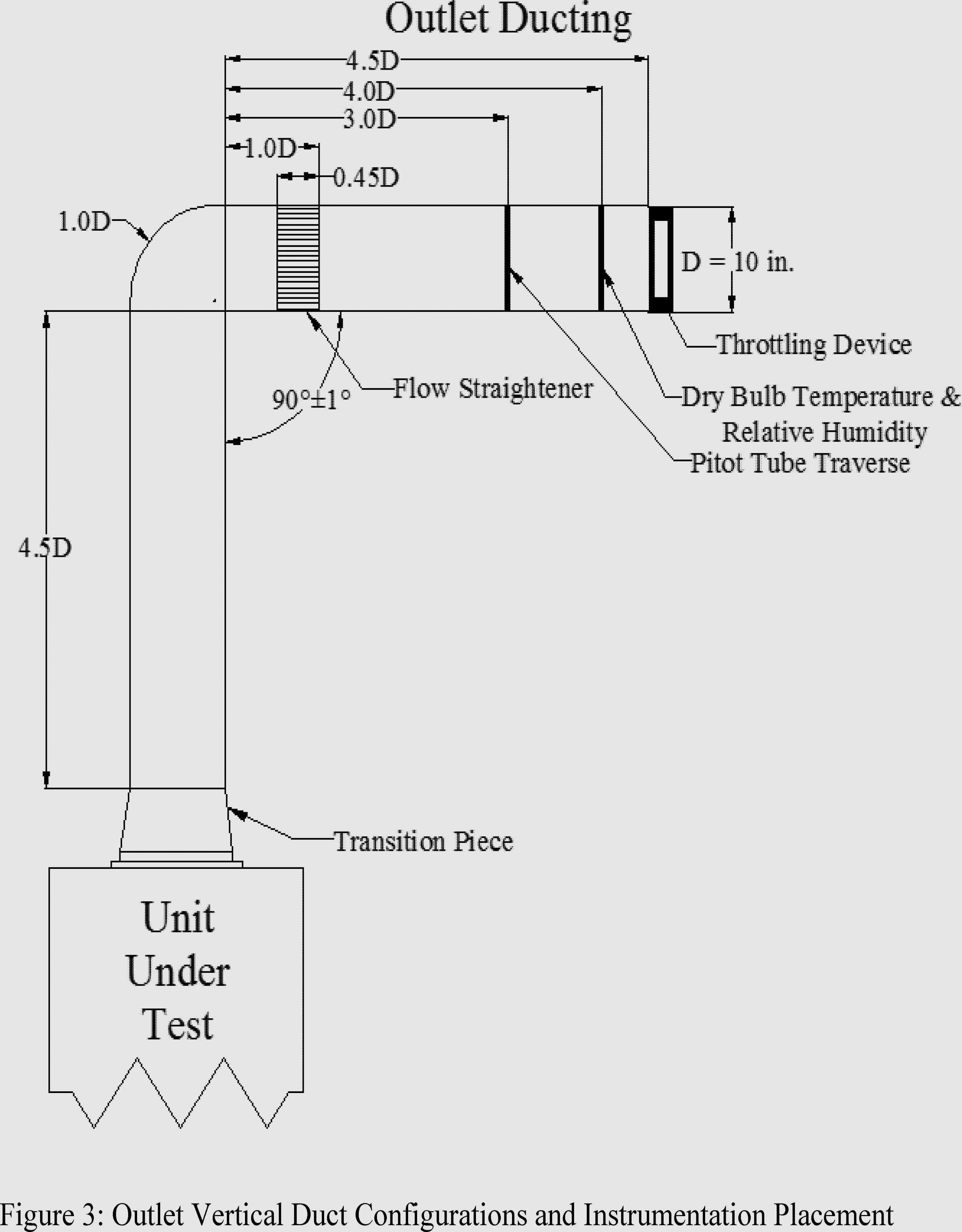 Brake Wiring Diagram F19 House Wiring Diagram Multiple Lights Of Brake Wiring Diagram