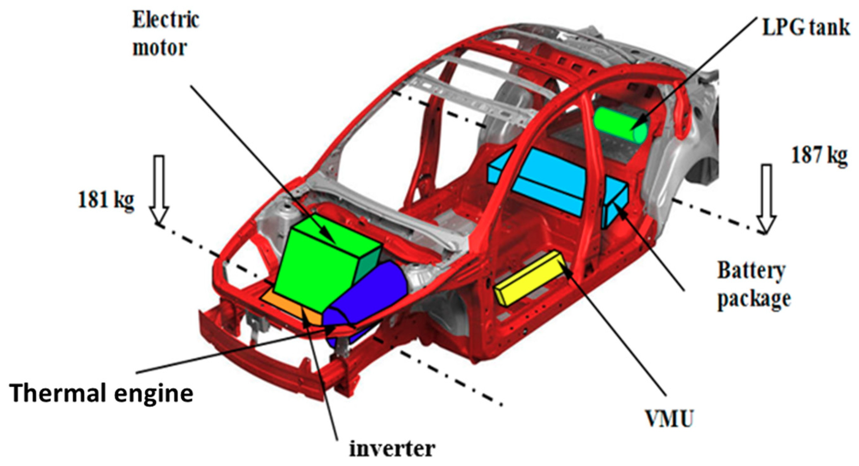 Car Engine Diagram for Driving Test Energies Free Full Text Of Car Engine Diagram for Driving Test