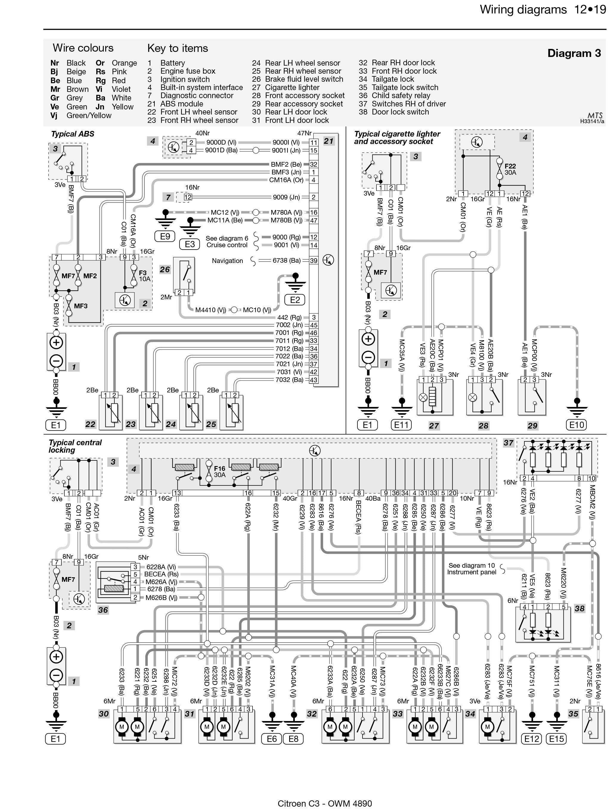 Citroen Picasso Engine    Diagram      My    Wiring       DIagram