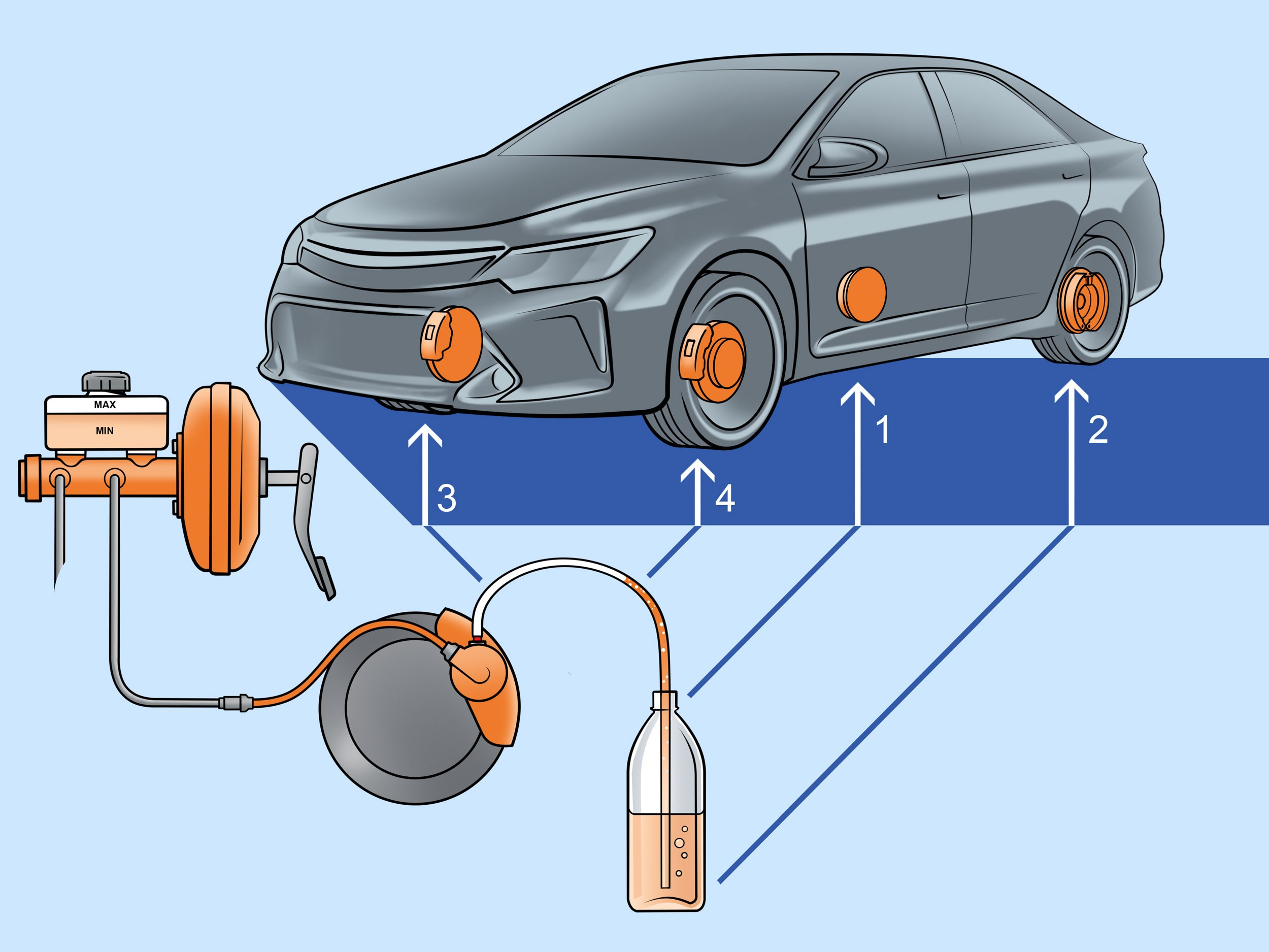 Diagram Of Car Brakes How to Bleed Car Brakes with Wikihow Of Diagram Of Car Brakes