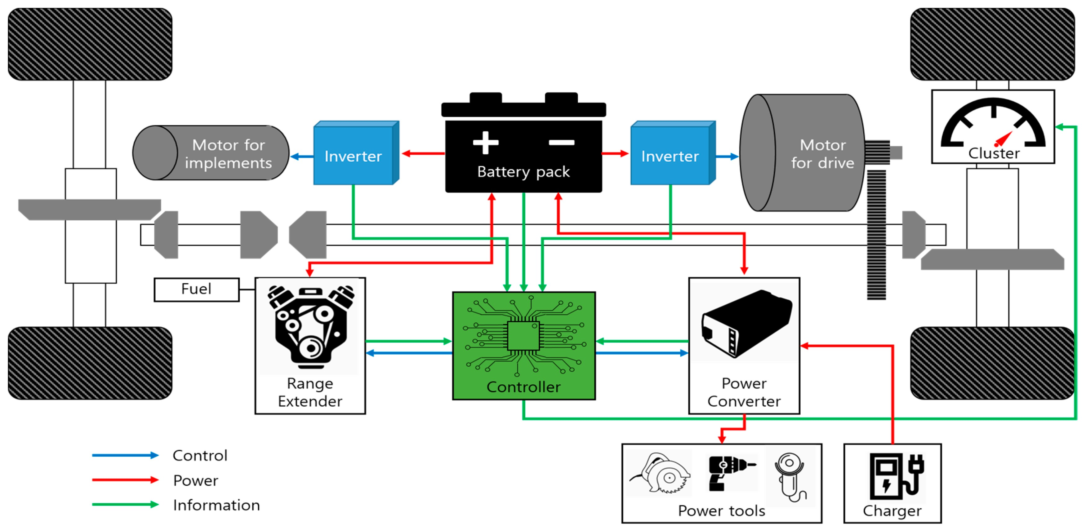 Electric Car Battery Diagram