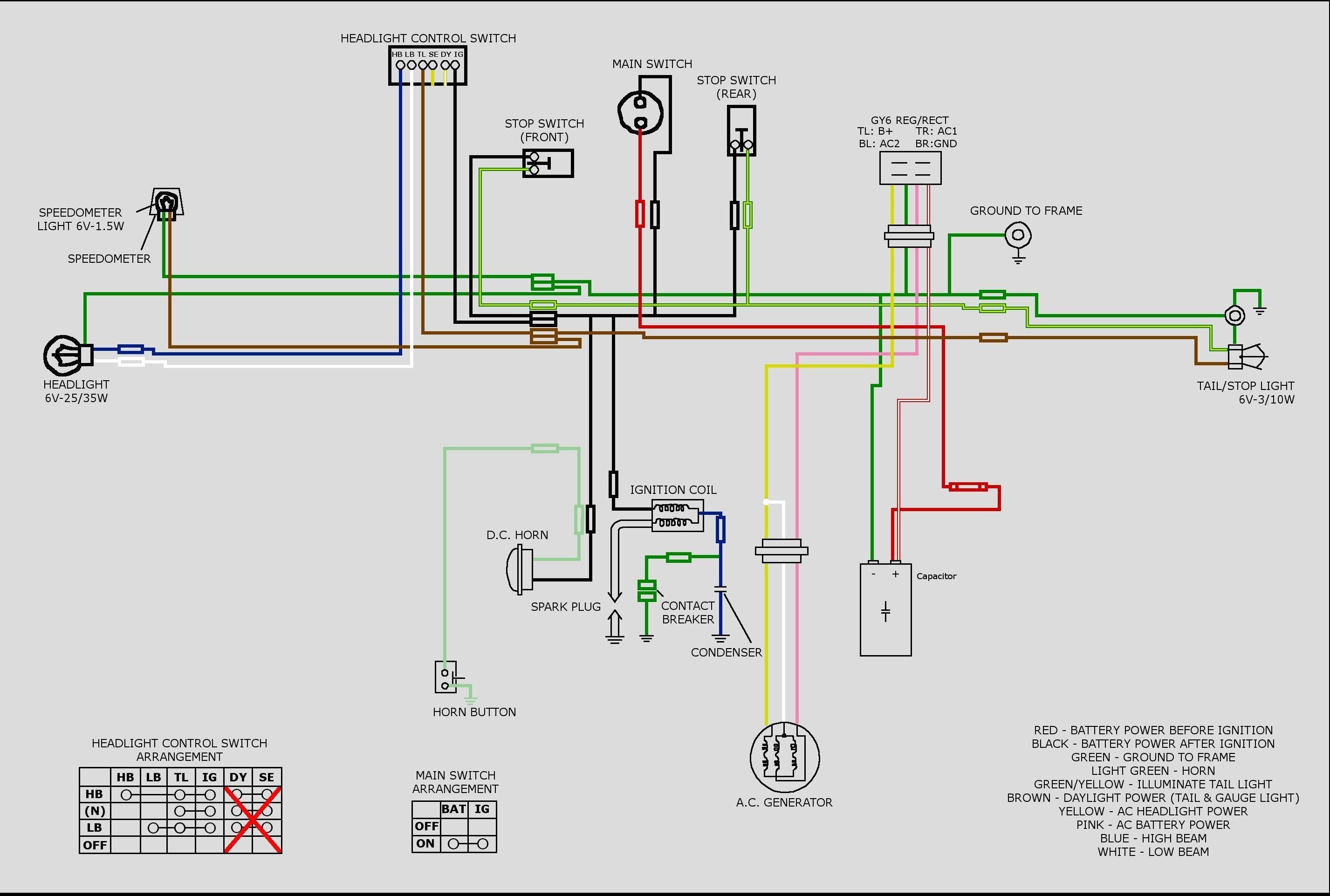 Electric Car Battery Diagram Kinetic Honda Wiring Diagram Of Electric Car Battery Diagram