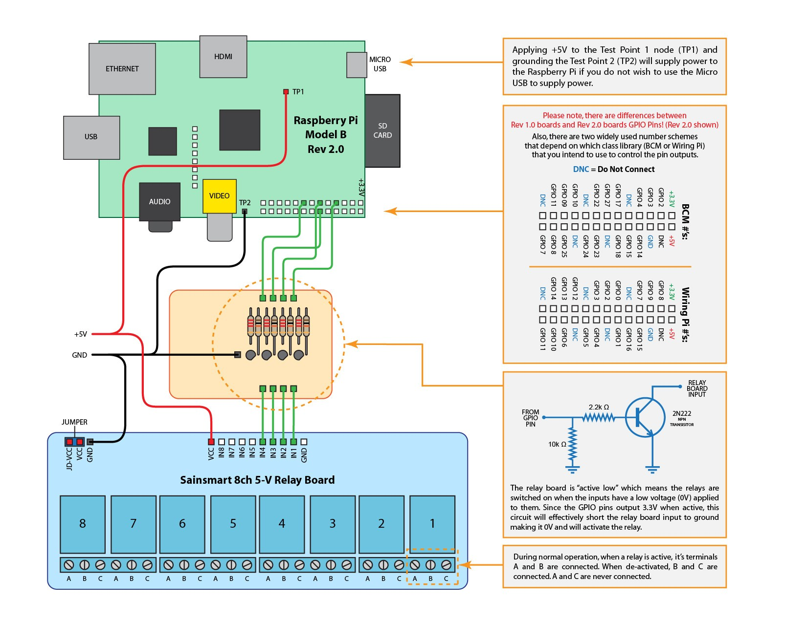 Jumper Cable Connection Diagram How to Wire A Raspberry Pi to A Sainsmart 5v Relay Board