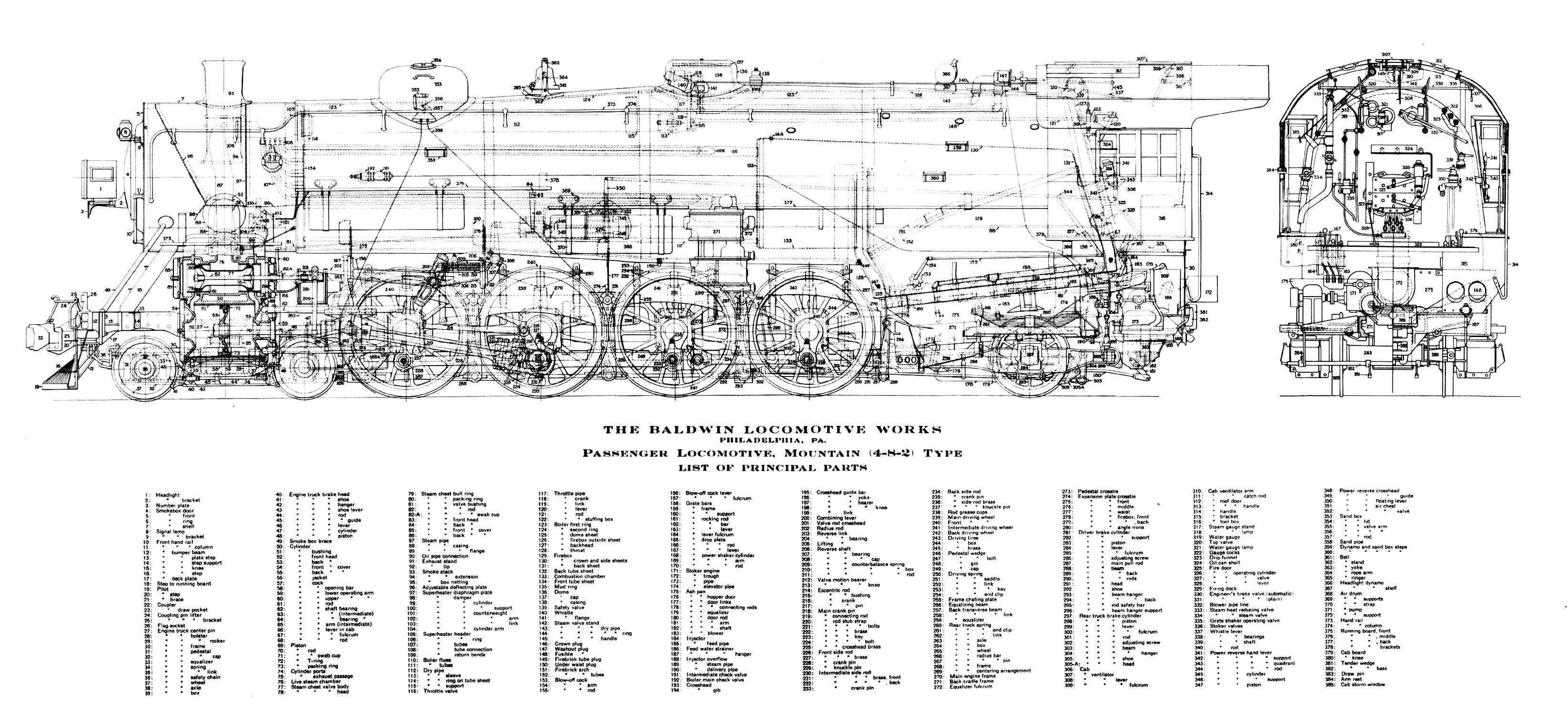 Steam Engine Diagram for Kids Usra 4 8 2 Heavy Mountain Alco Baldwin 1917 Of Steam Engine Diagram for Kids