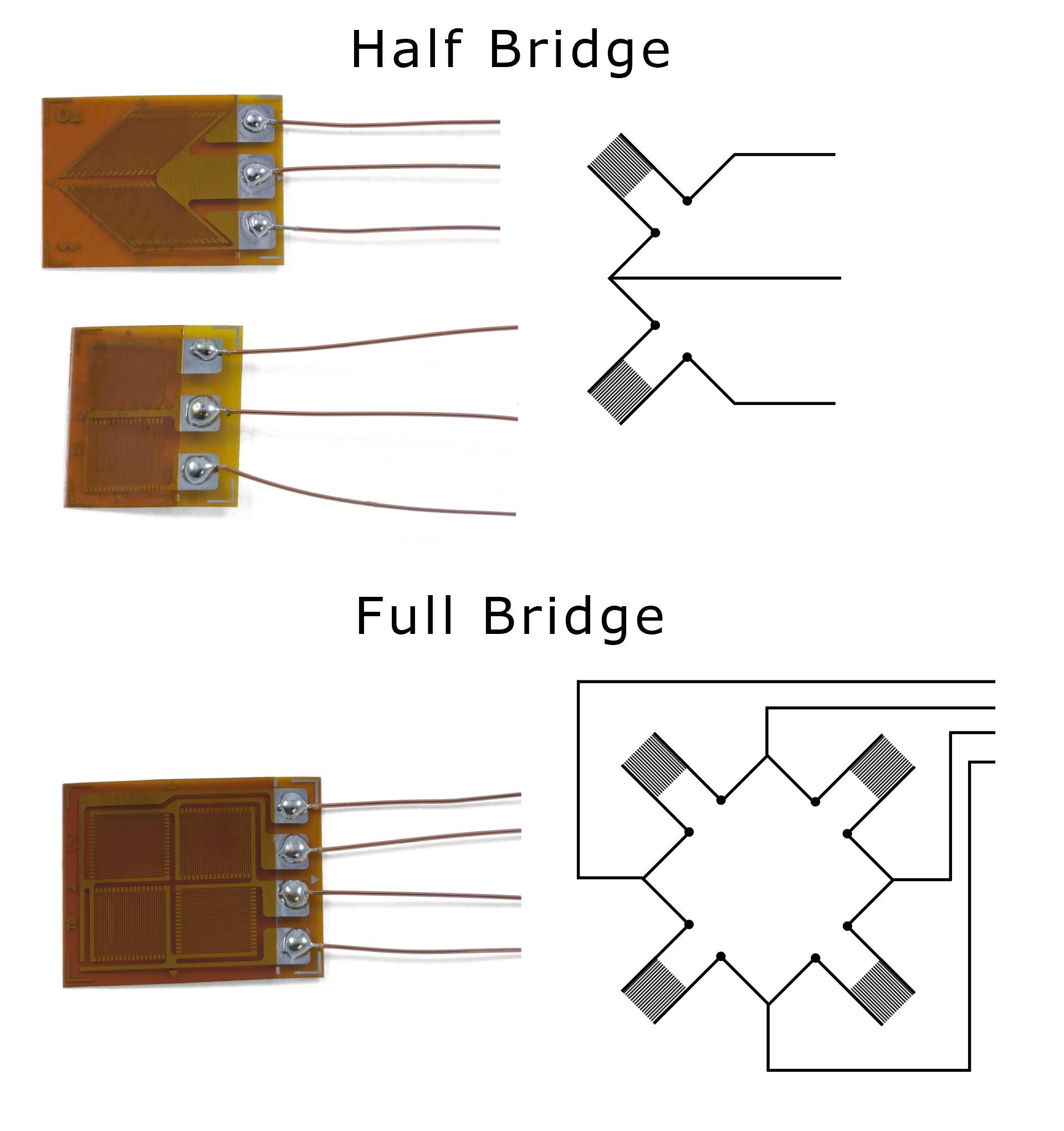 Strain Gauge Wiring Diagram Strain Gauge Primer Phid S Support