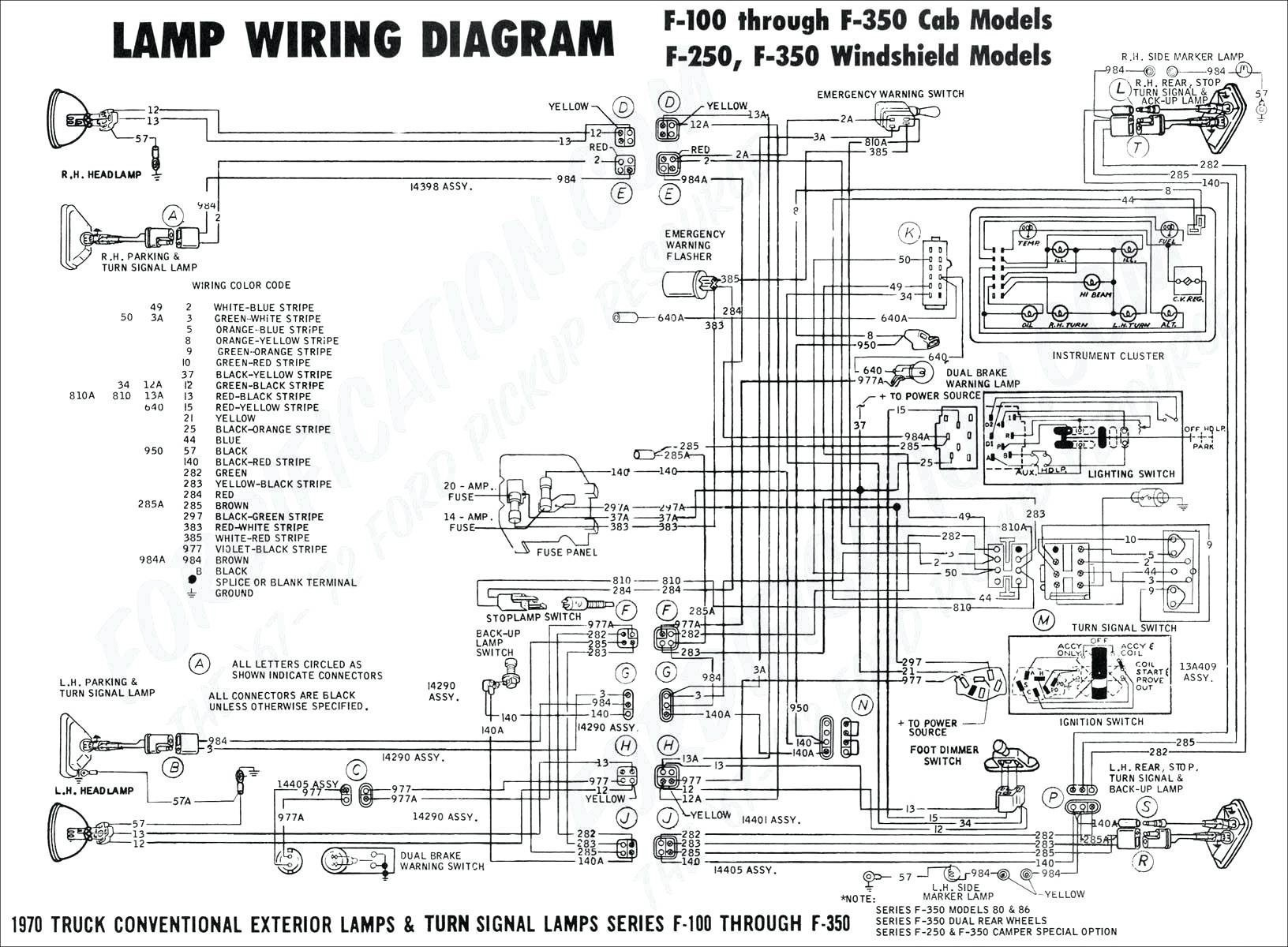 Wiring Diagram for Kohler Engine Engine Wiring Harness Diagram E 450 Wiring Diagram Options Of Wiring Diagram for Kohler Engine